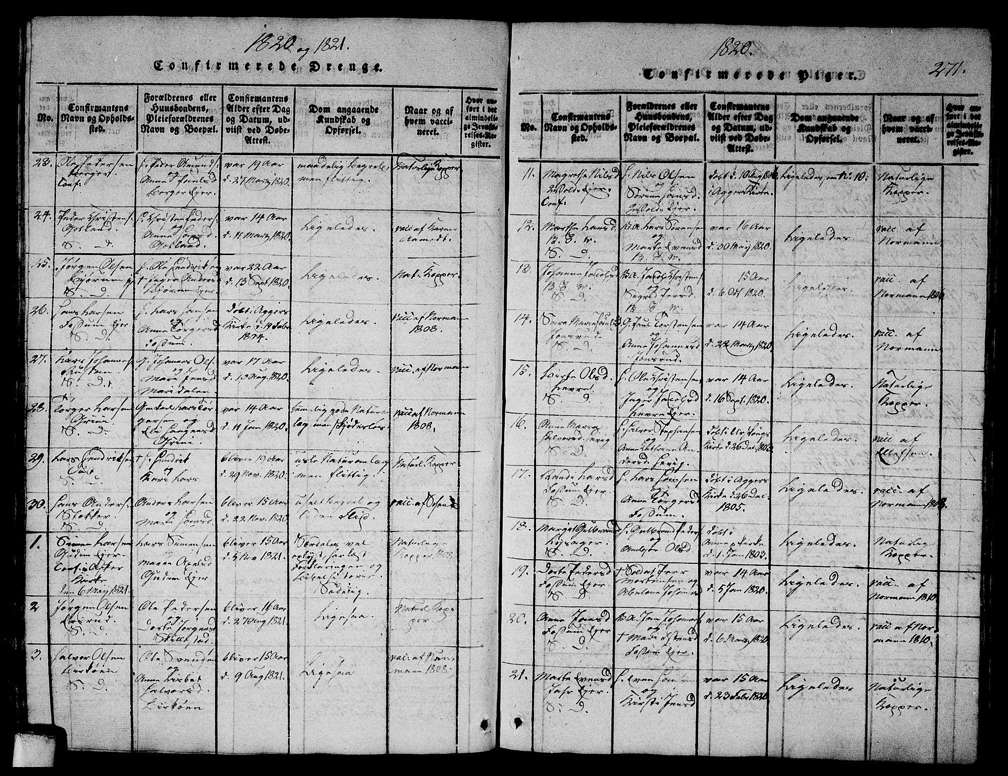 SAO, Asker prestekontor Kirkebøker, G/Ga/L0001: Klokkerbok nr. I 1, 1814-1830, s. 271