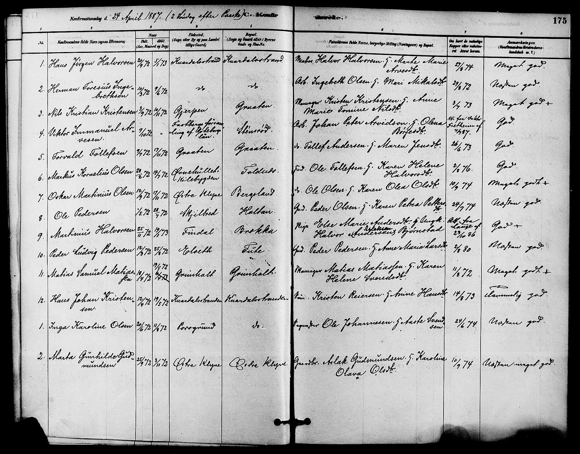 SAKO, Solum kirkebøker, F/Fa/L0009: Ministerialbok nr. I 9, 1877-1887, s. 175