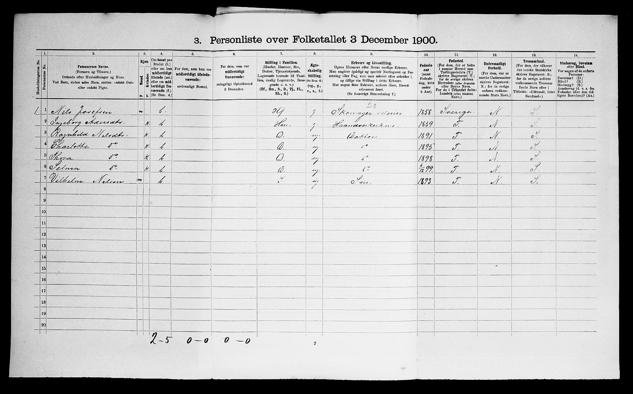 SAO, Folketelling 1900 for 0216 Nesodden herred, 1900