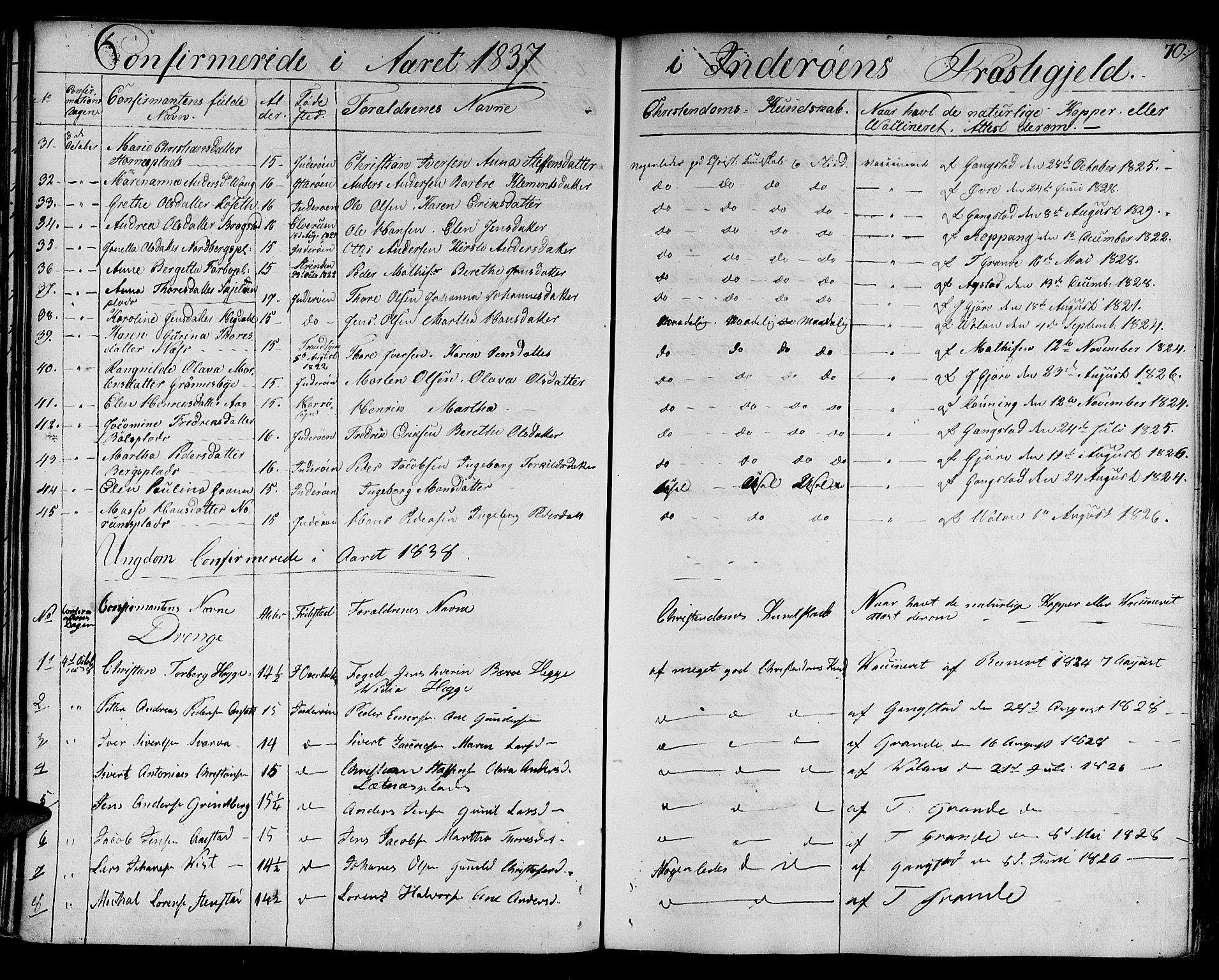 SAT, Ministerialprotokoller, klokkerbøker og fødselsregistre - Nord-Trøndelag, 730/L0277: Ministerialbok nr. 730A06 /1, 1830-1839, s. 70