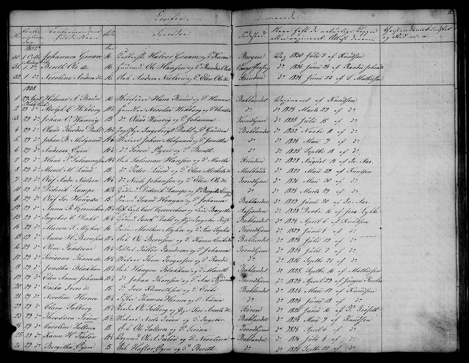 SAT, Ministerialprotokoller, klokkerbøker og fødselsregistre - Sør-Trøndelag, 604/L0182: Ministerialbok nr. 604A03, 1818-1850, s. 78
