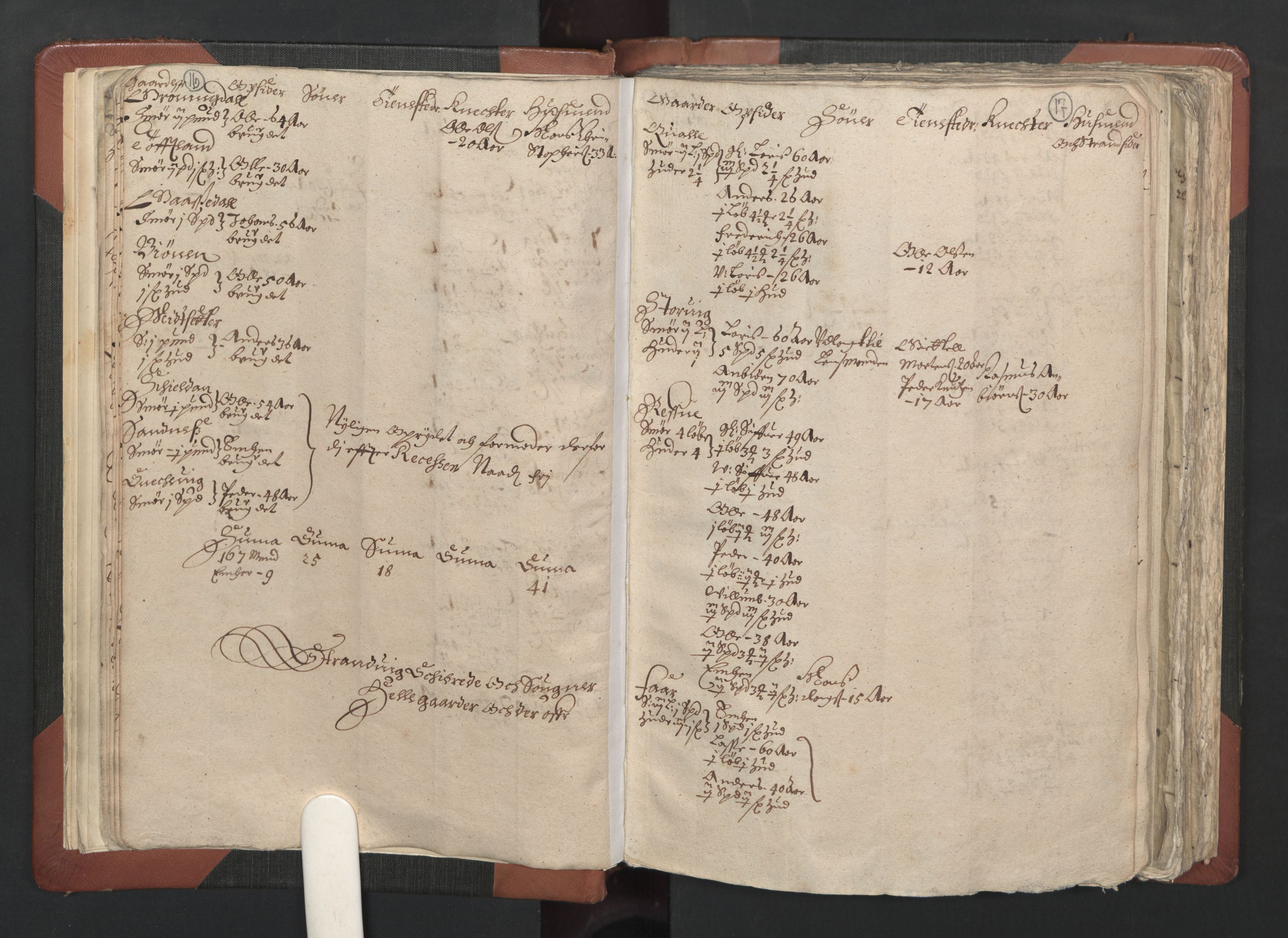 RA, Fogdenes og sorenskrivernes manntall 1664-1666, nr. 13: Nordhordland fogderi og Sunnhordland fogderi, 1665, s. 16-17