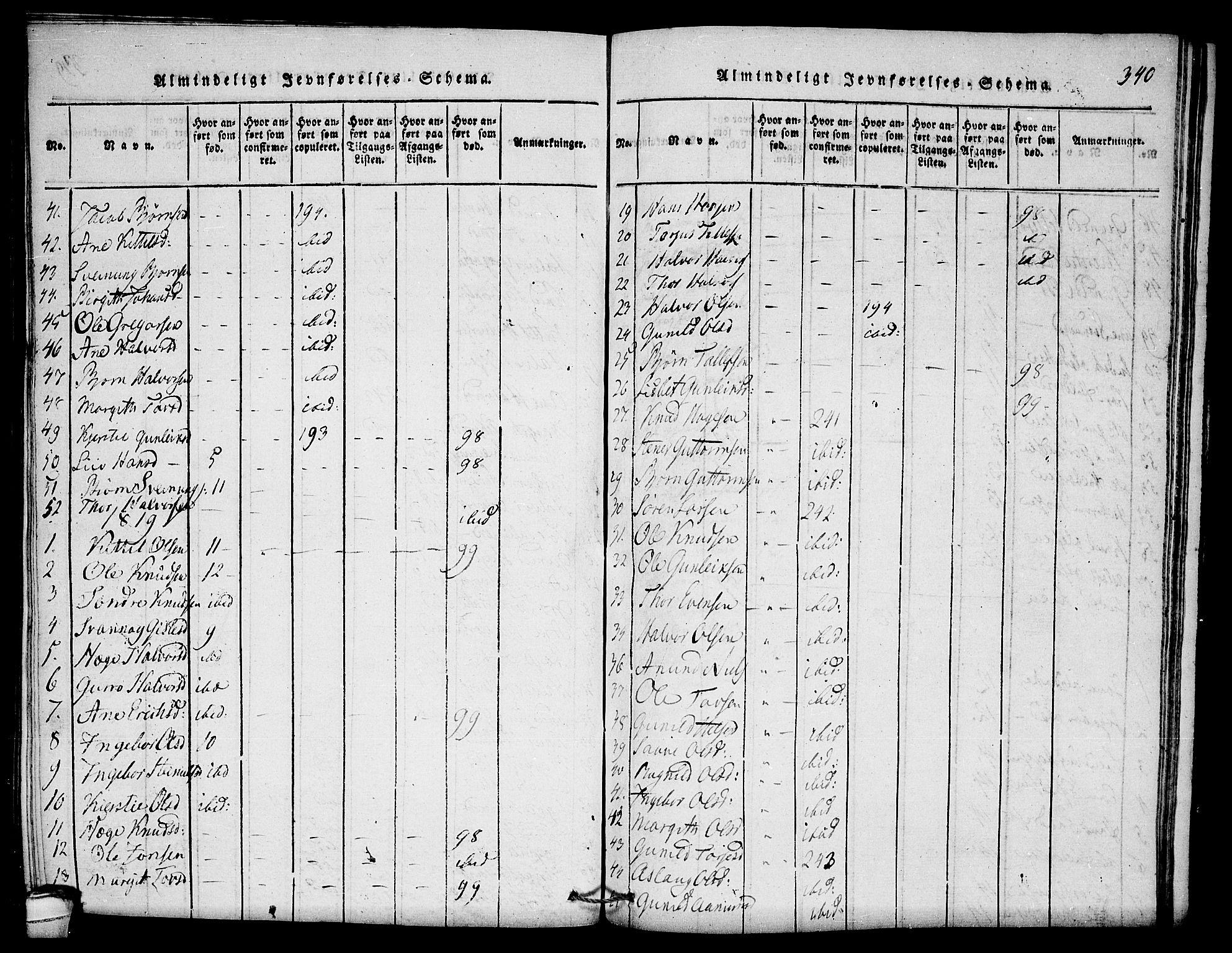 SAKO, Seljord kirkebøker, F/Fb/L0001: Ministerialbok nr. II 1, 1815-1831, s. 340