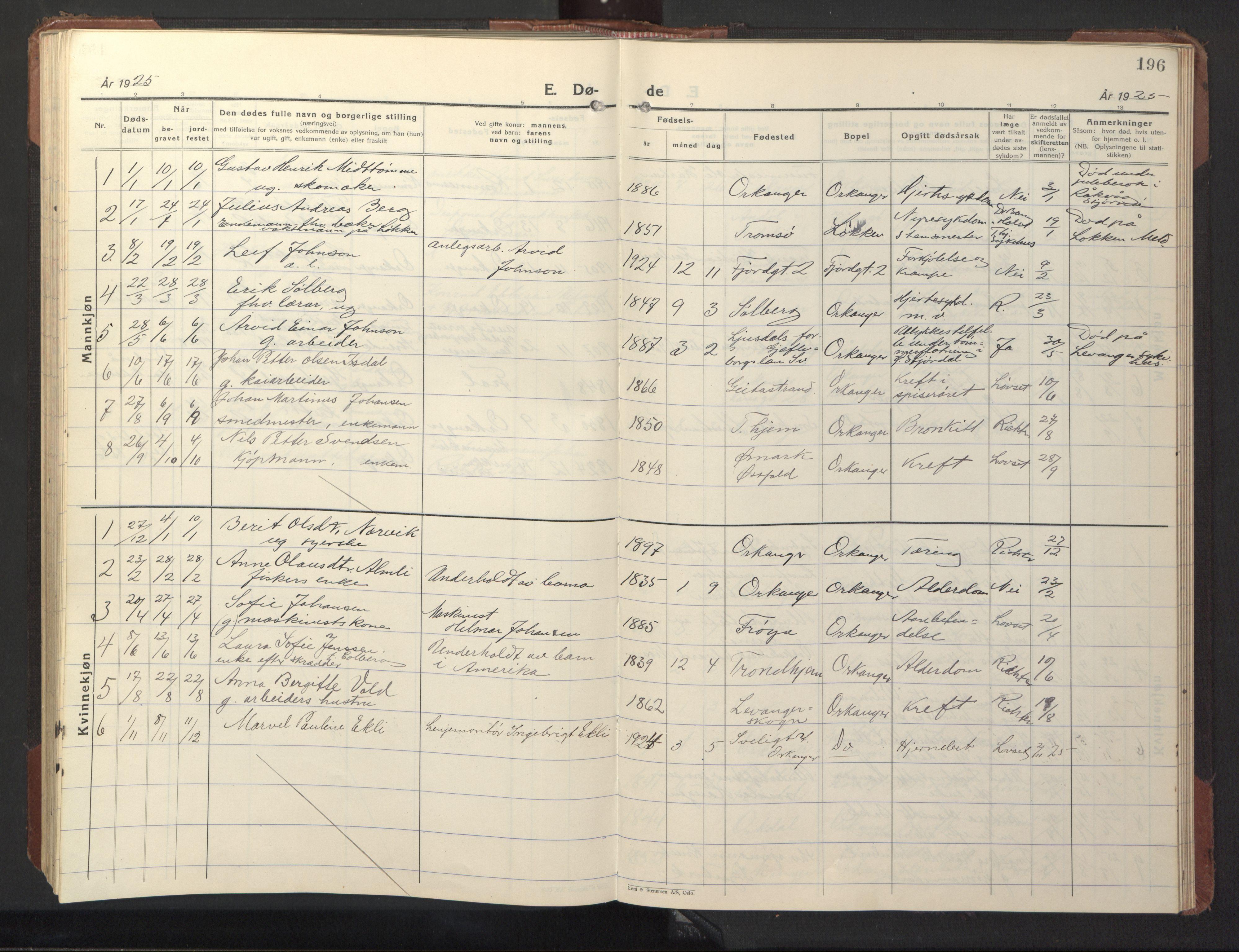 SAT, Ministerialprotokoller, klokkerbøker og fødselsregistre - Sør-Trøndelag, 669/L0832: Klokkerbok nr. 669C02, 1925-1953, s. 196