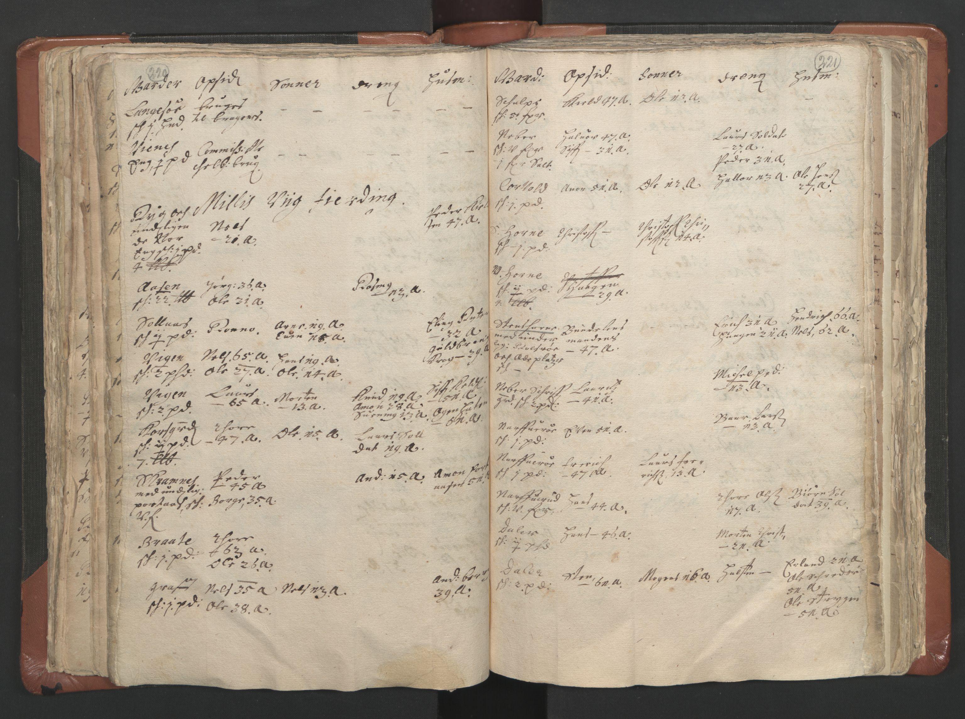 RA, Sogneprestenes manntall 1664-1666, nr. 9: Bragernes prosti, 1664-1666, s. 220-221