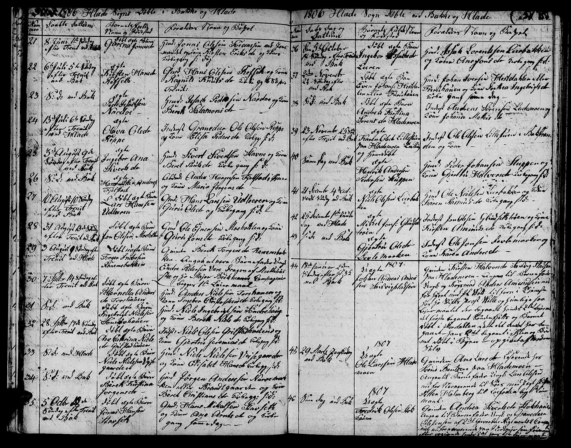 SAT, Ministerialprotokoller, klokkerbøker og fødselsregistre - Sør-Trøndelag, 606/L0306: Klokkerbok nr. 606C02, 1797-1829, s. 50-51