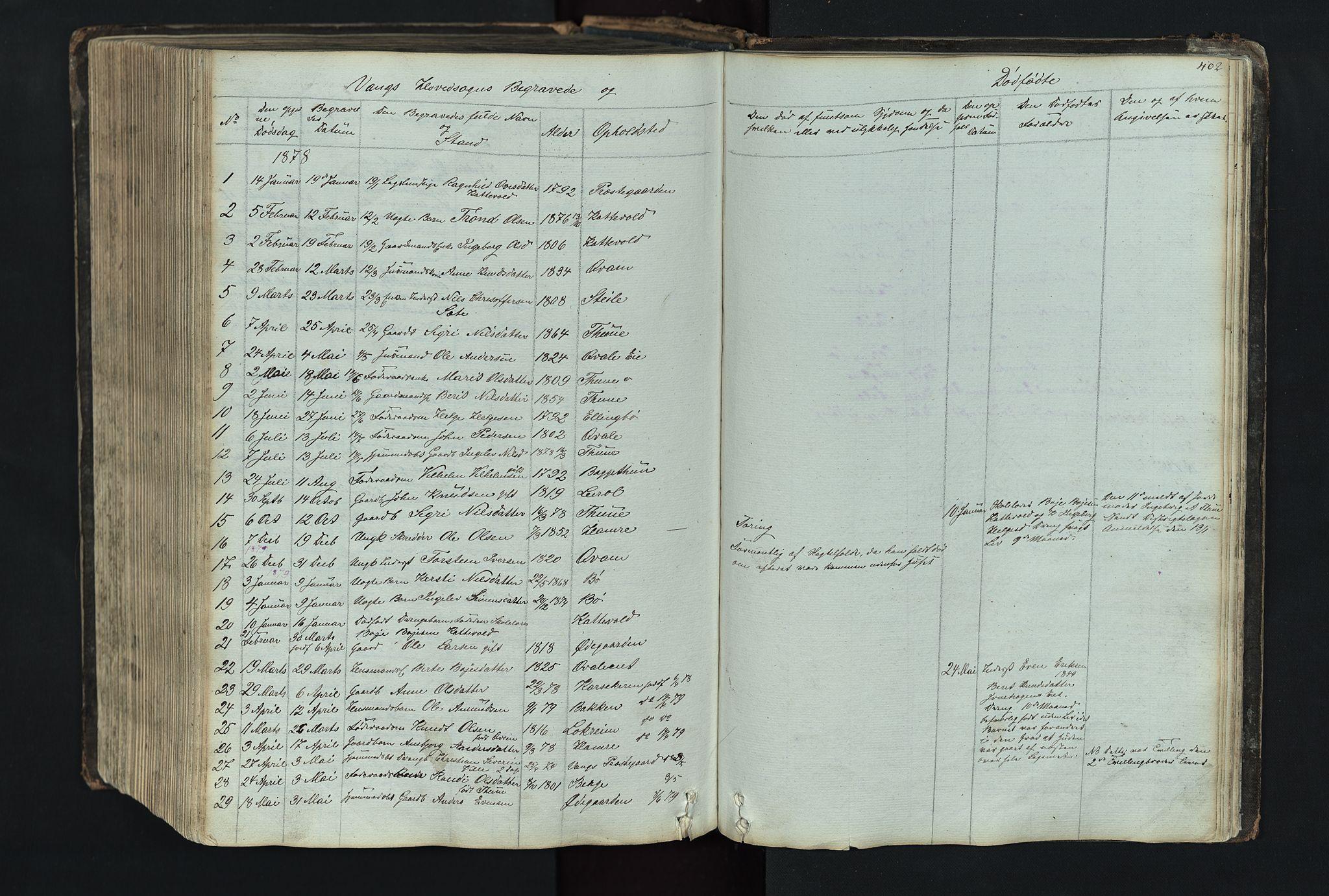 SAH, Vang prestekontor, Valdres, Klokkerbok nr. 4, 1835-1892, s. 402