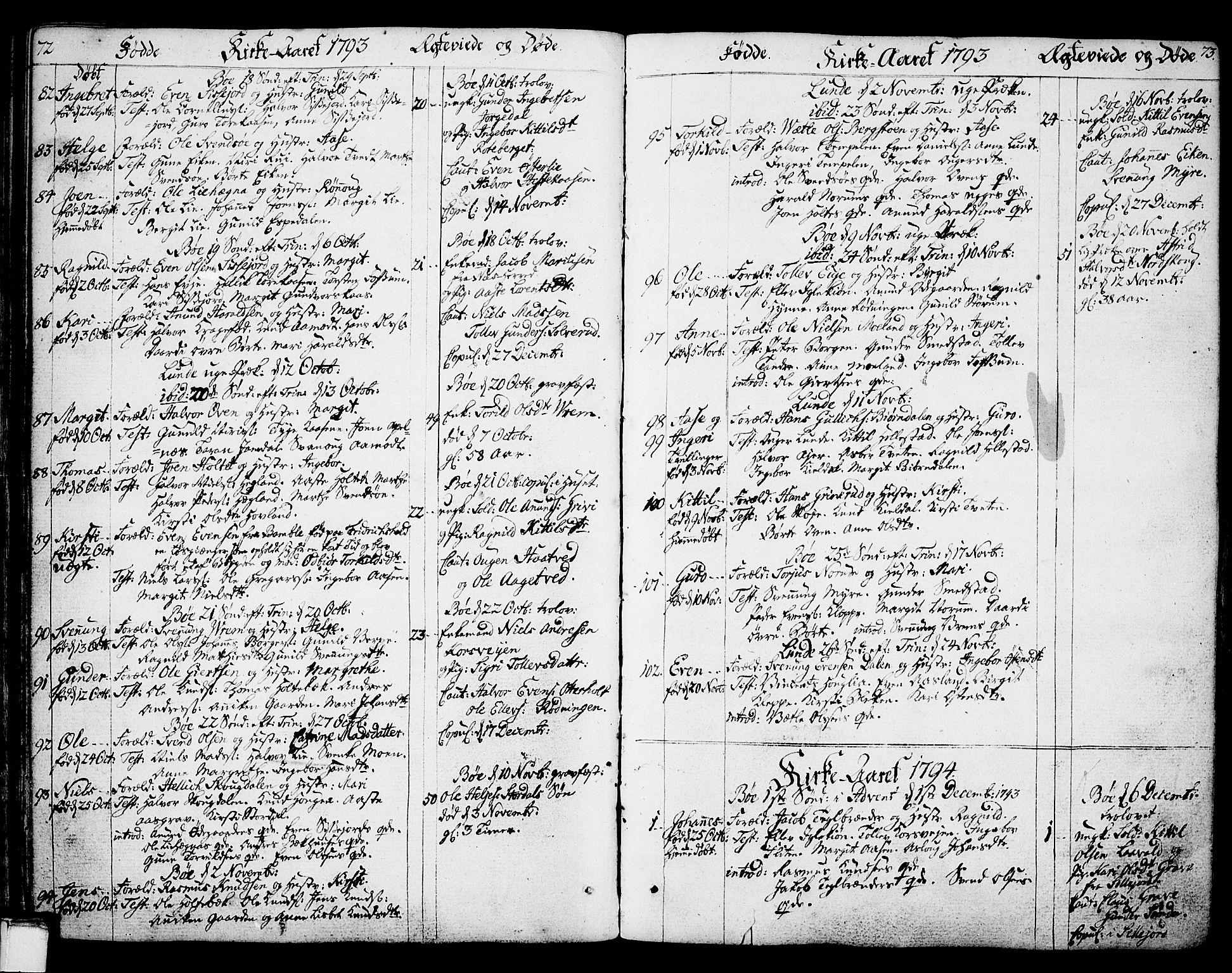 SAKO, Bø kirkebøker, F/Fa/L0005: Ministerialbok nr. 5, 1785-1815, s. 72-73