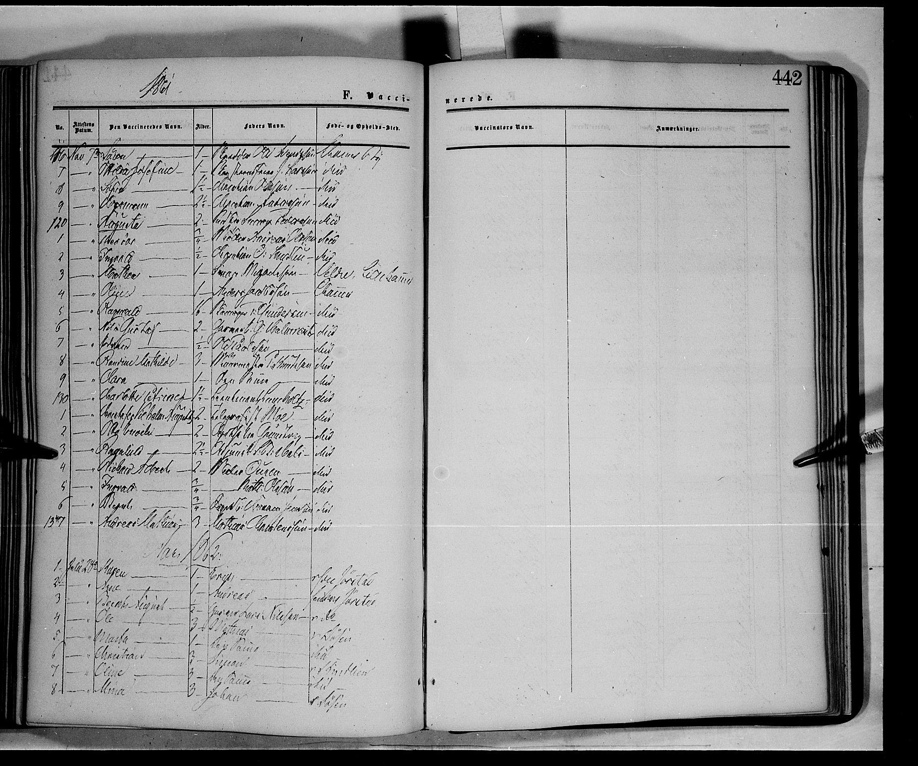 SAH, Fåberg prestekontor, Ministerialbok nr. 6B, 1855-1867, s. 442