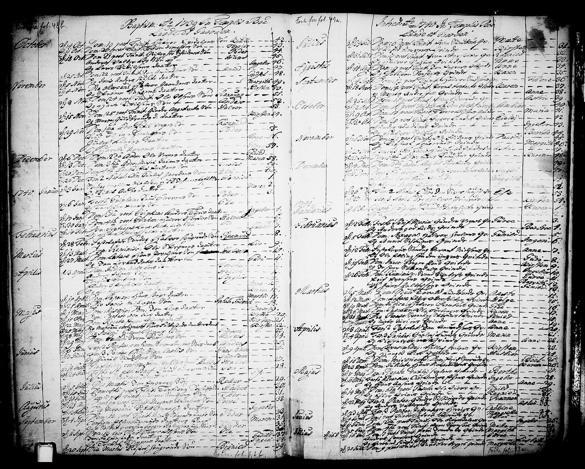 SAKO, Bø kirkebøker, F/Fa/L0003: Ministerialbok nr. 3, 1733-1748, s. 51