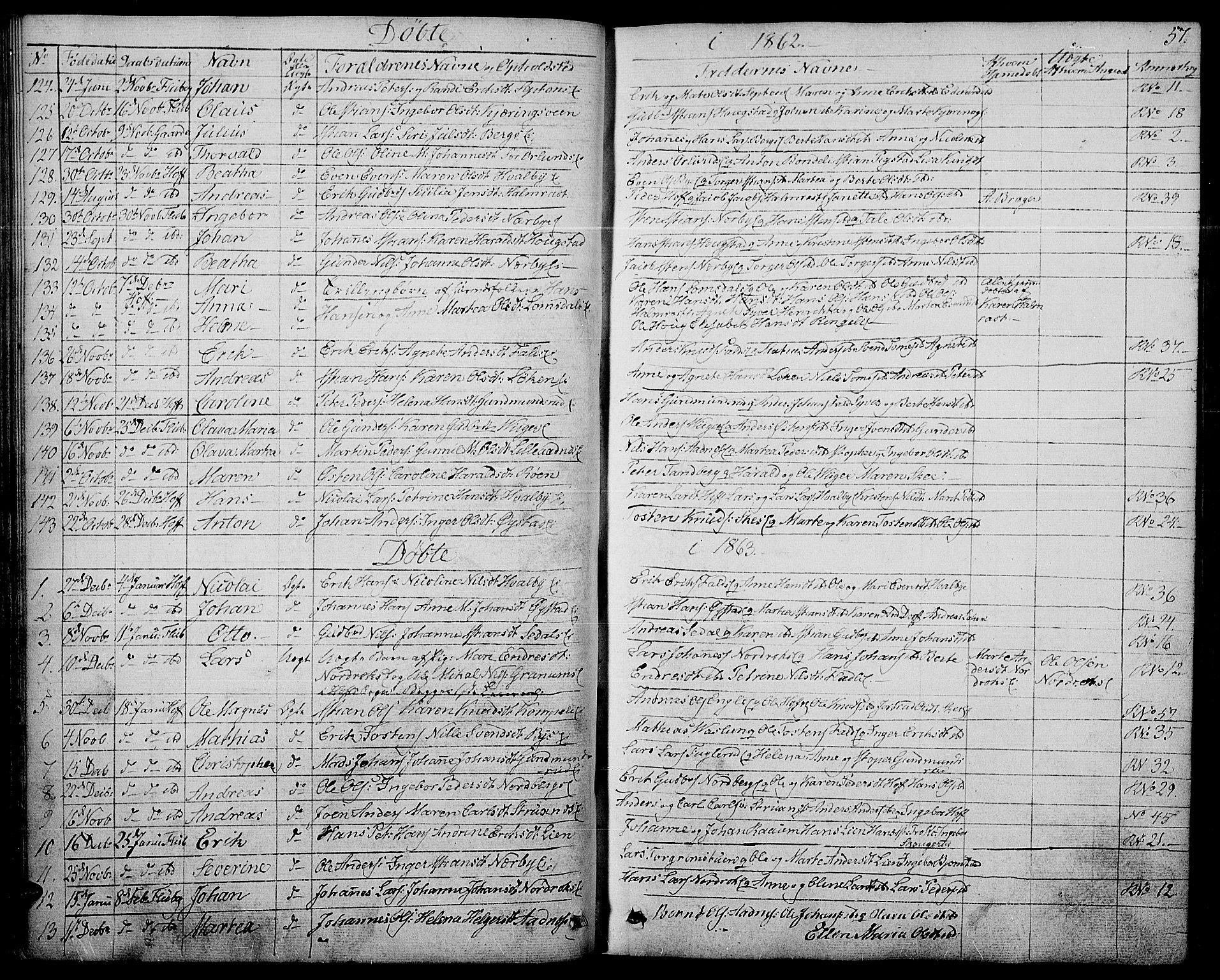 SAH, Søndre Land prestekontor, L/L0001: Klokkerbok nr. 1, 1849-1883, s. 57