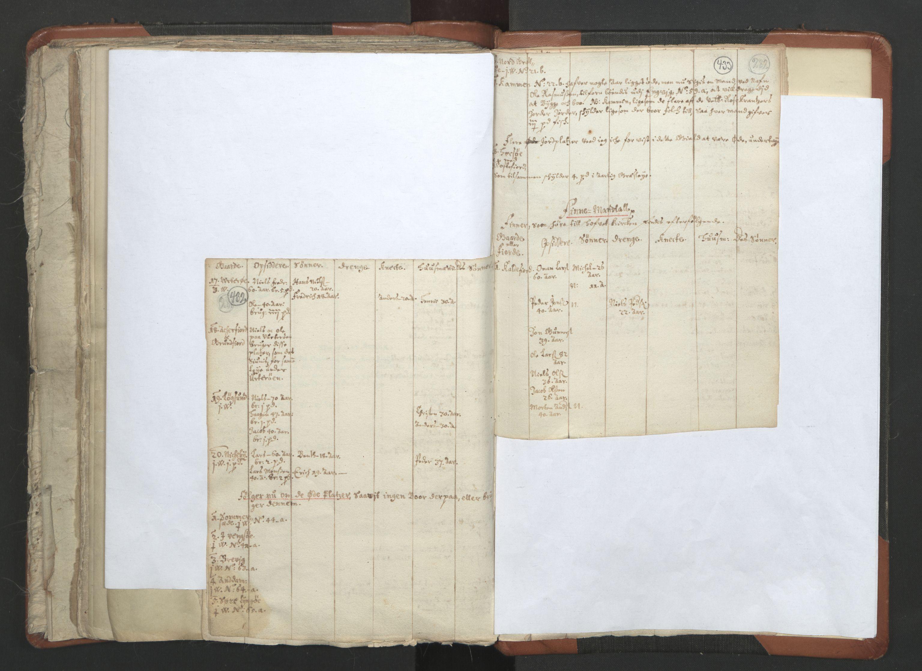 RA, Sogneprestenes manntall 1664-1666, nr. 36: Lofoten og Vesterålen prosti, Senja prosti og Troms prosti, 1664-1666, s. 432-433
