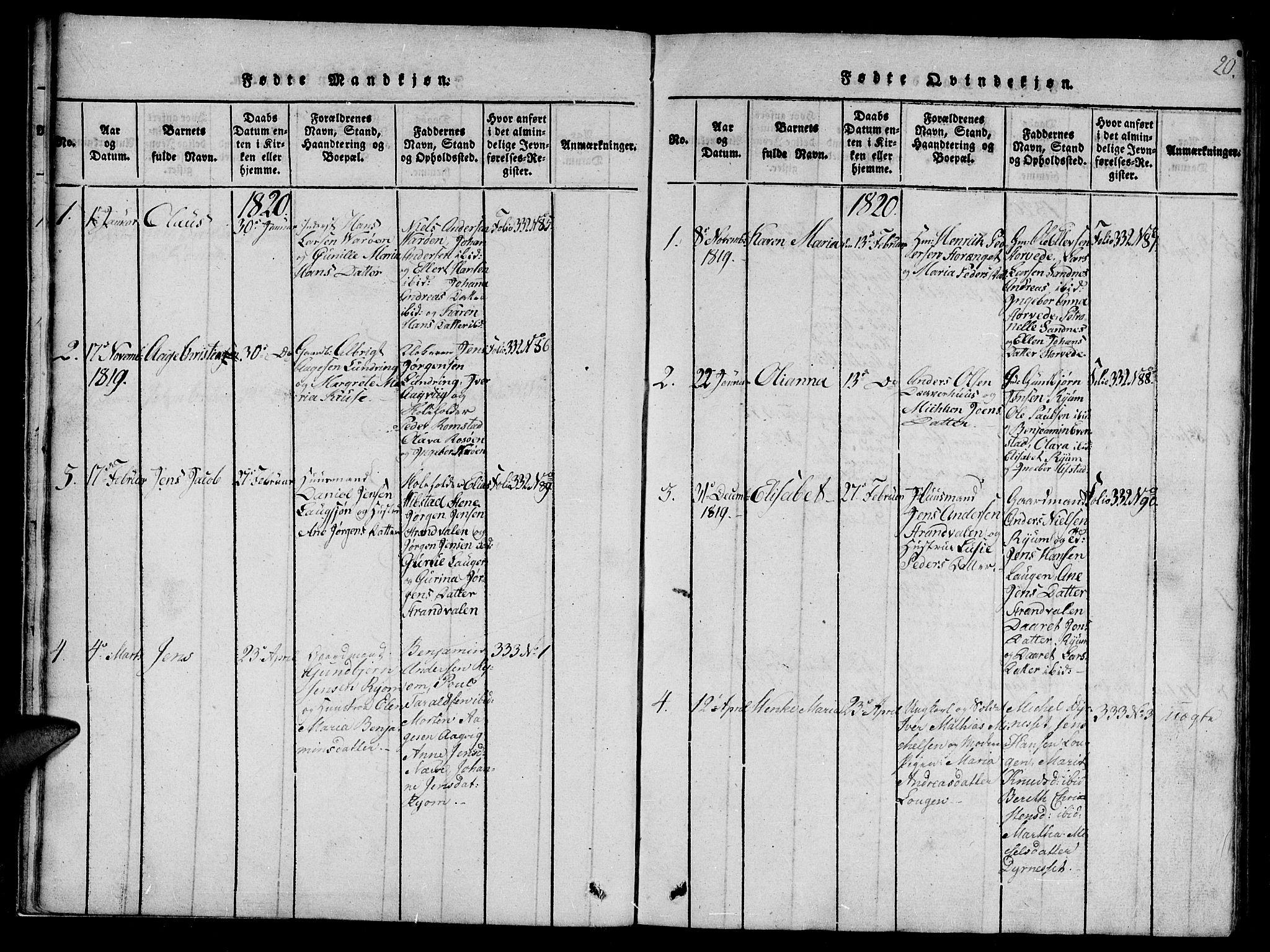 SAT, Ministerialprotokoller, klokkerbøker og fødselsregistre - Nord-Trøndelag, 784/L0667: Ministerialbok nr. 784A03 /1, 1816-1829, s. 20
