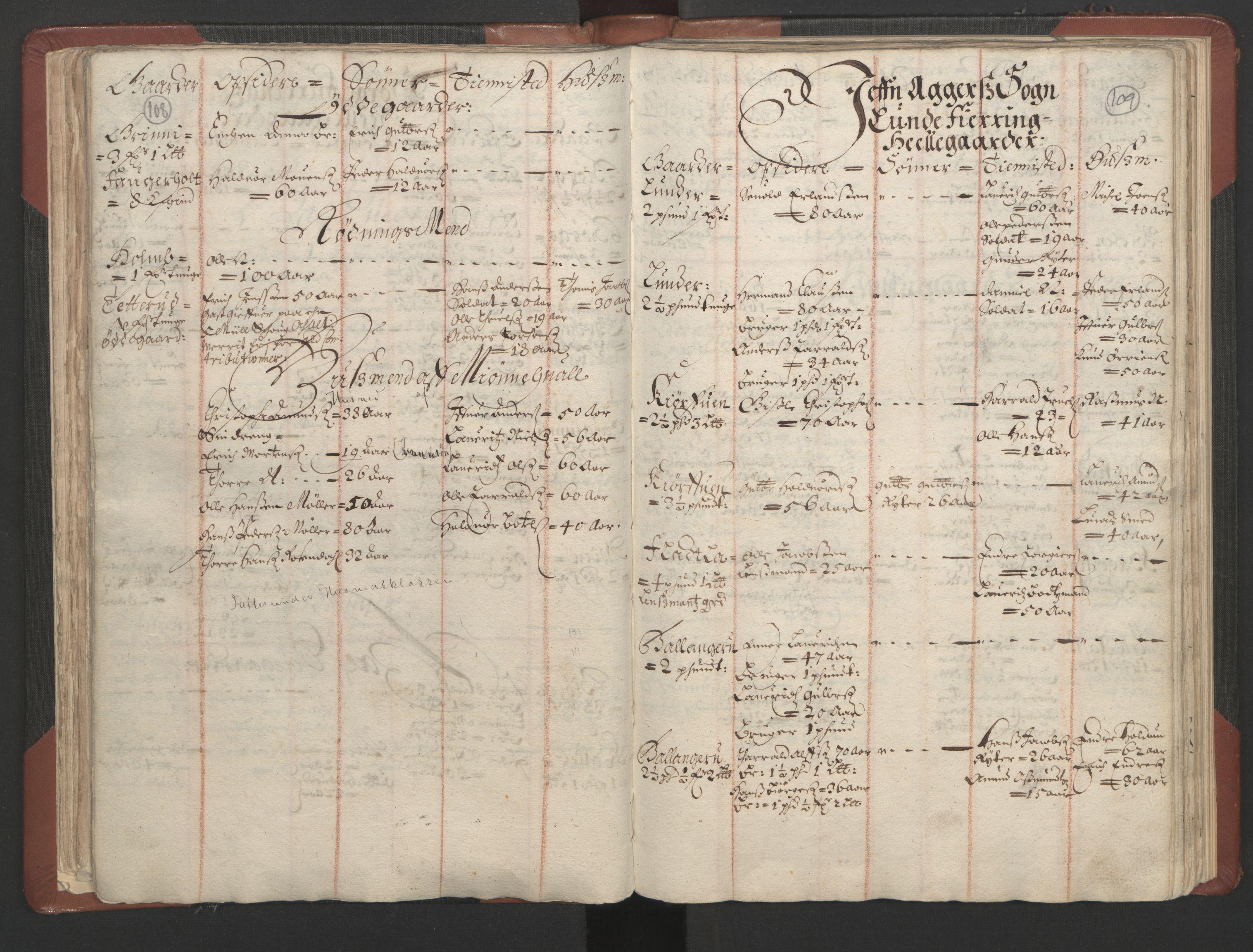 RA, Fogdenes og sorenskrivernes manntall 1664-1666, nr. 4: Hadeland og Valdres fogderi og Gudbrandsdal fogderi, 1664, s. 108-109