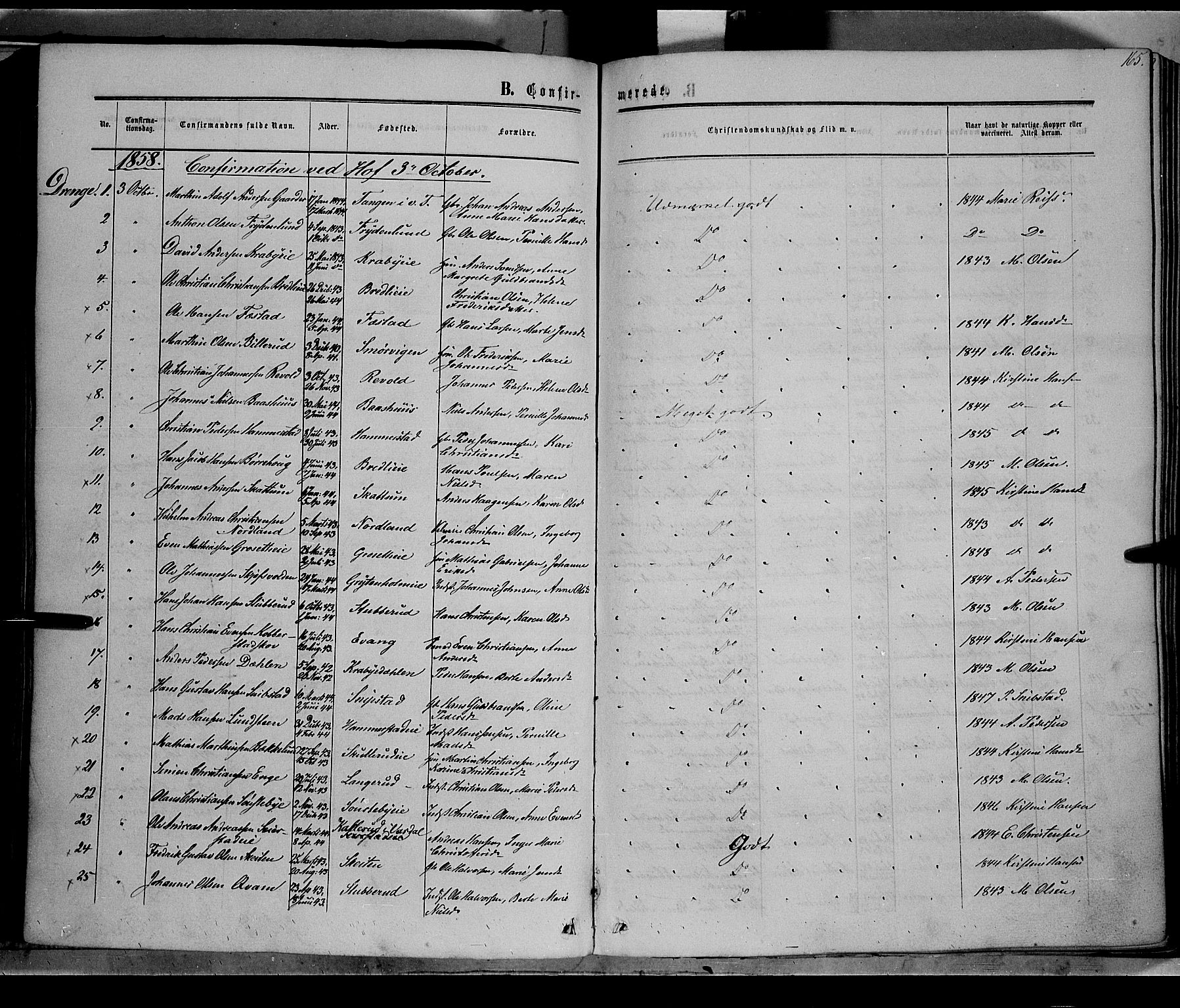 SAH, Østre Toten prestekontor, Ministerialbok nr. 4, 1857-1865, s. 165