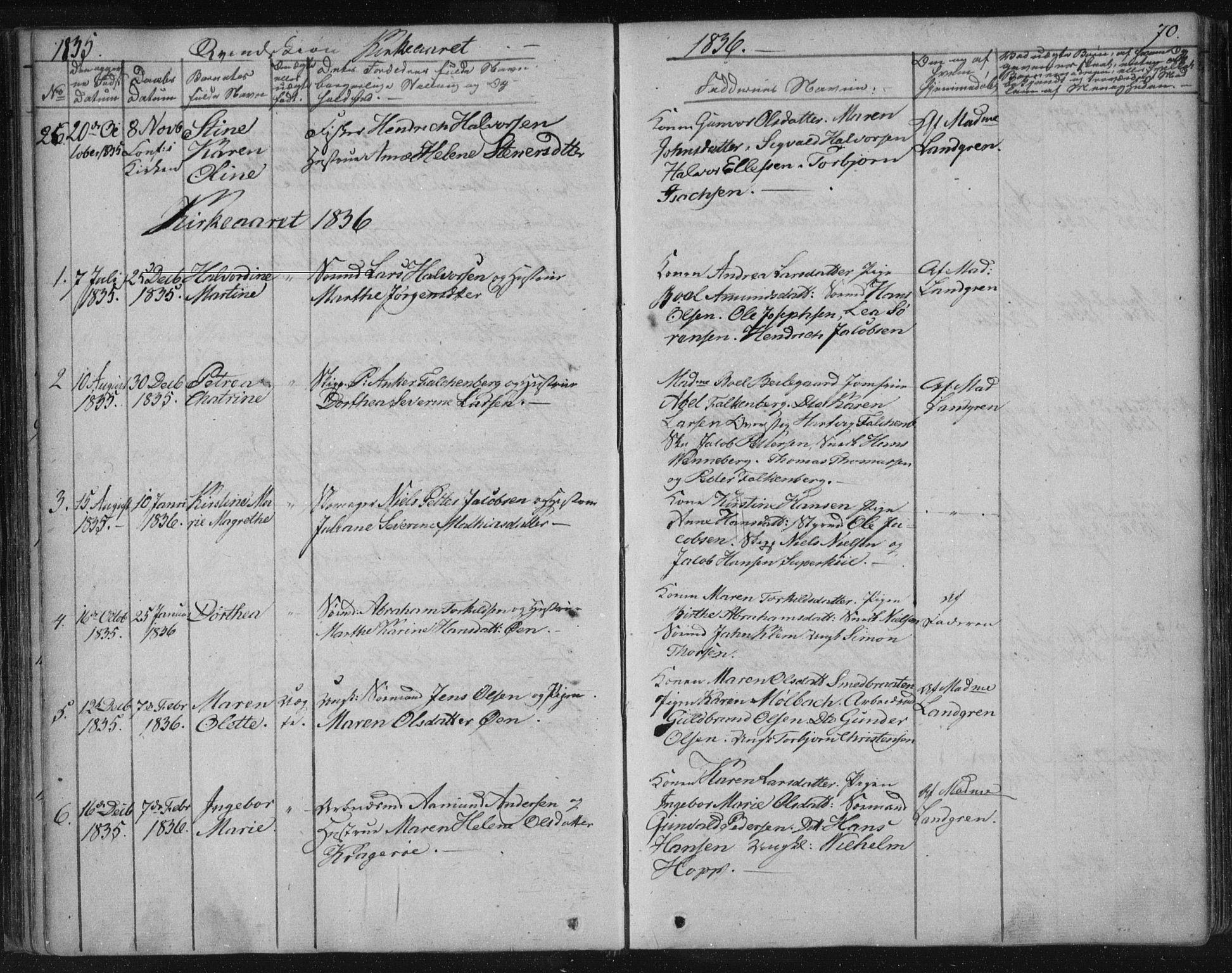 SAKO, Kragerø kirkebøker, F/Fa/L0005: Ministerialbok nr. 5, 1832-1847, s. 70