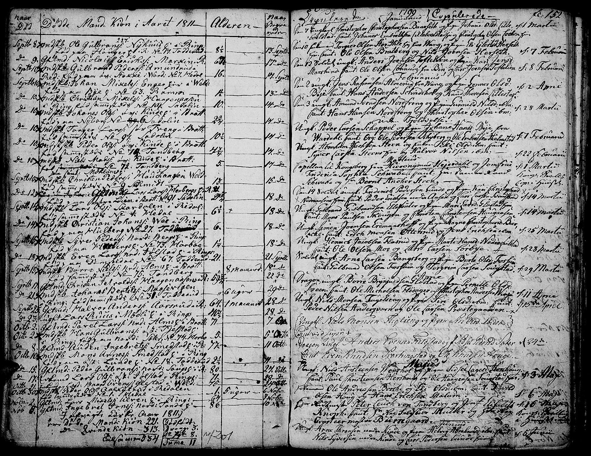 SAH, Ringsaker prestekontor, K/Ka/L0004: Ministerialbok nr. 4, 1799-1814, s. 152