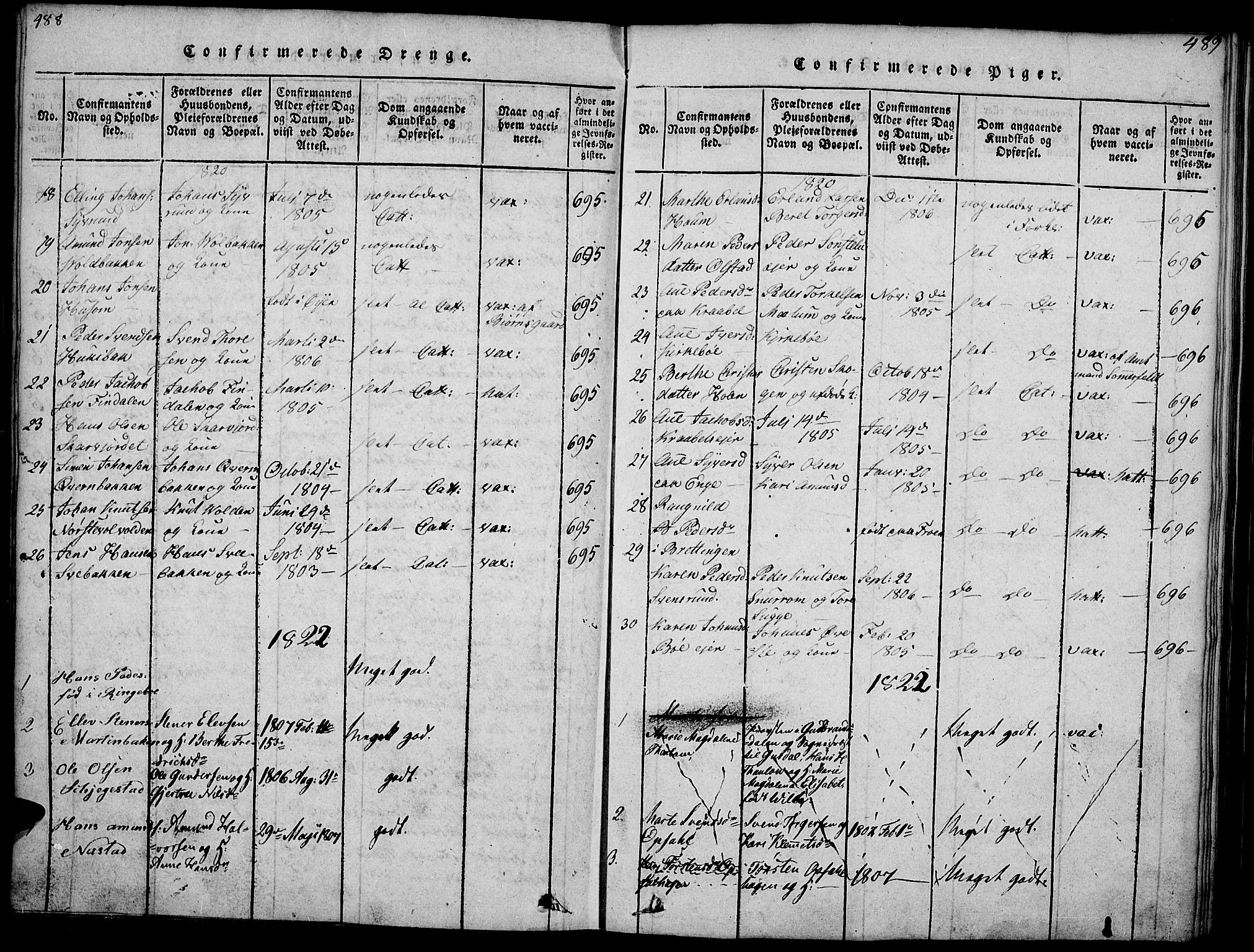 SAH, Gausdal prestekontor, Ministerialbok nr. 5, 1817-1829, s. 488-489