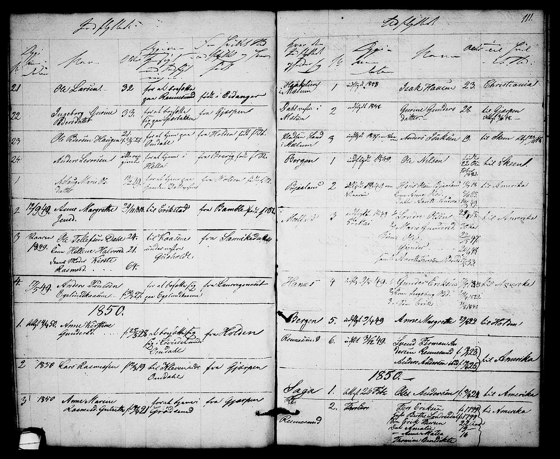 SAKO, Solum kirkebøker, G/Gb/L0001: Klokkerbok nr. II 1, 1848-1859, s. 111