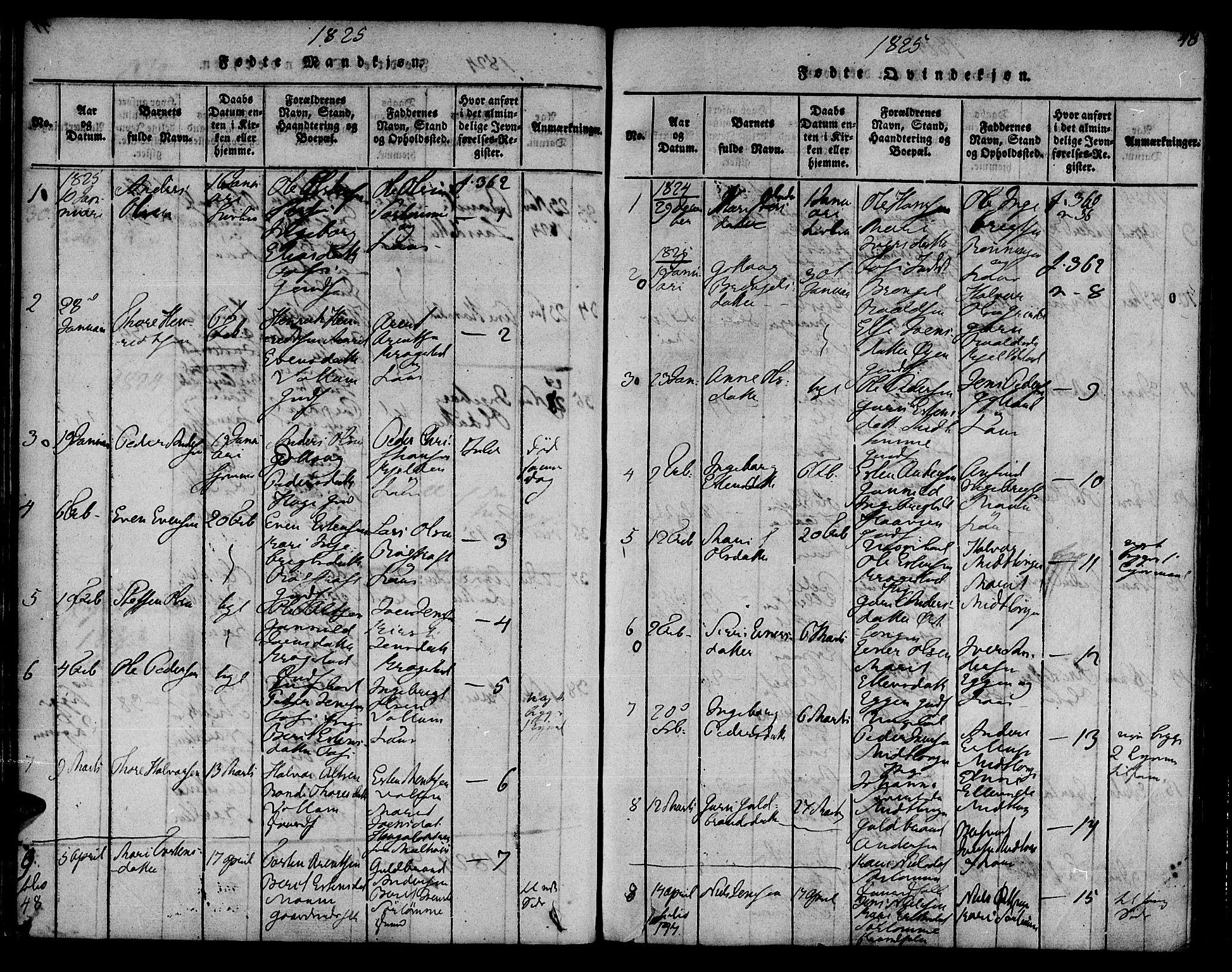 SAT, Ministerialprotokoller, klokkerbøker og fødselsregistre - Sør-Trøndelag, 692/L1102: Ministerialbok nr. 692A02, 1816-1842, s. 48