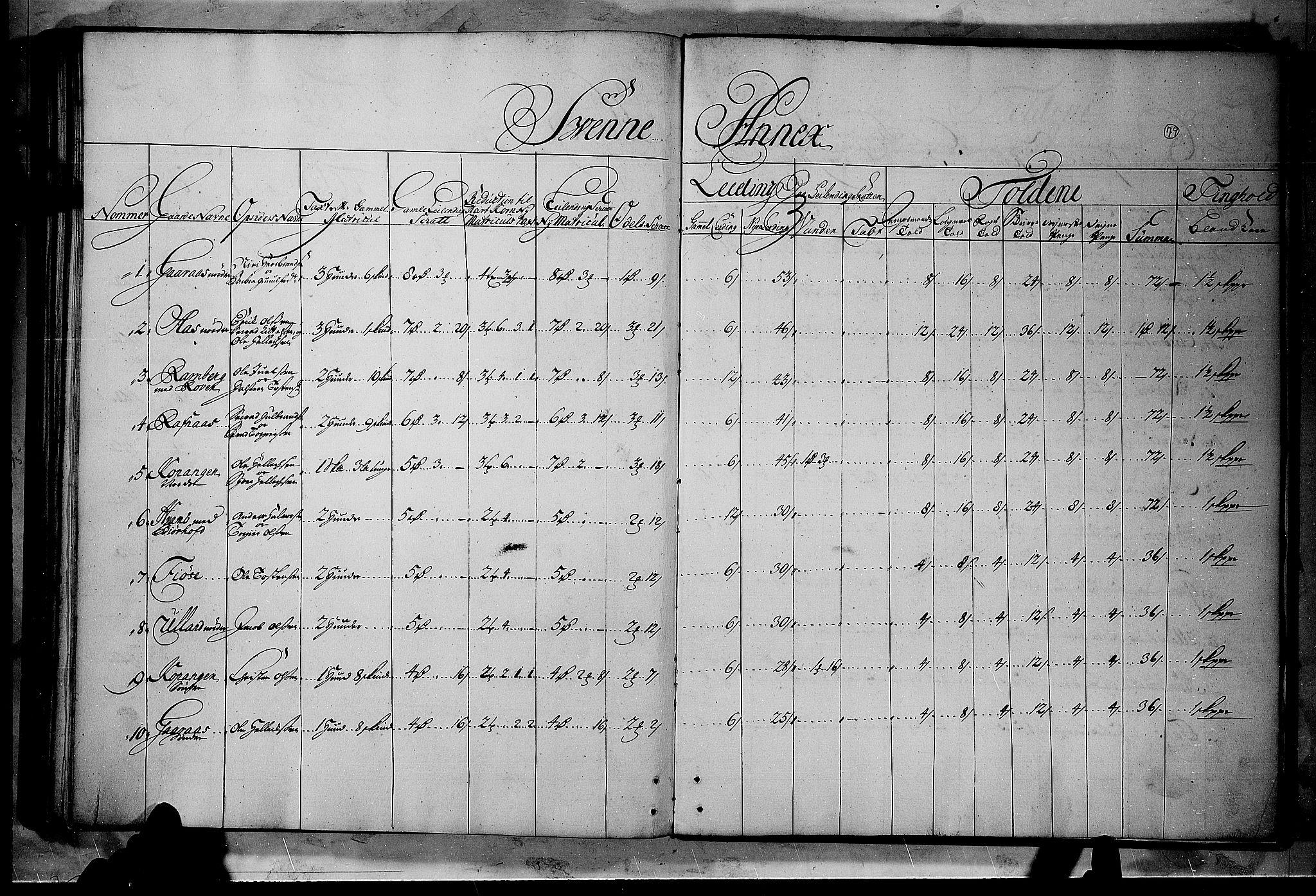 RA, Rentekammeret inntil 1814, Realistisk ordnet avdeling, N/Nb/Nbf/L0114: Numedal og Sandsvær matrikkelprotokoll, 1723, s. 78b-79a