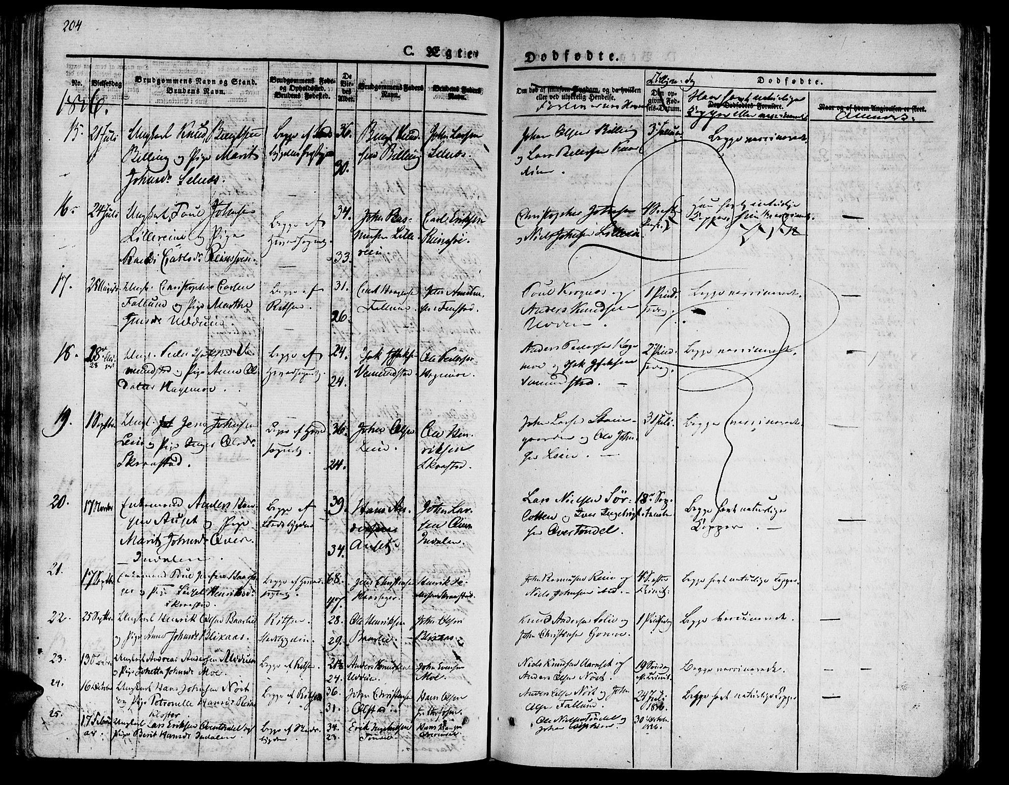 SAT, Ministerialprotokoller, klokkerbøker og fødselsregistre - Sør-Trøndelag, 646/L0609: Ministerialbok nr. 646A07, 1826-1838, s. 204