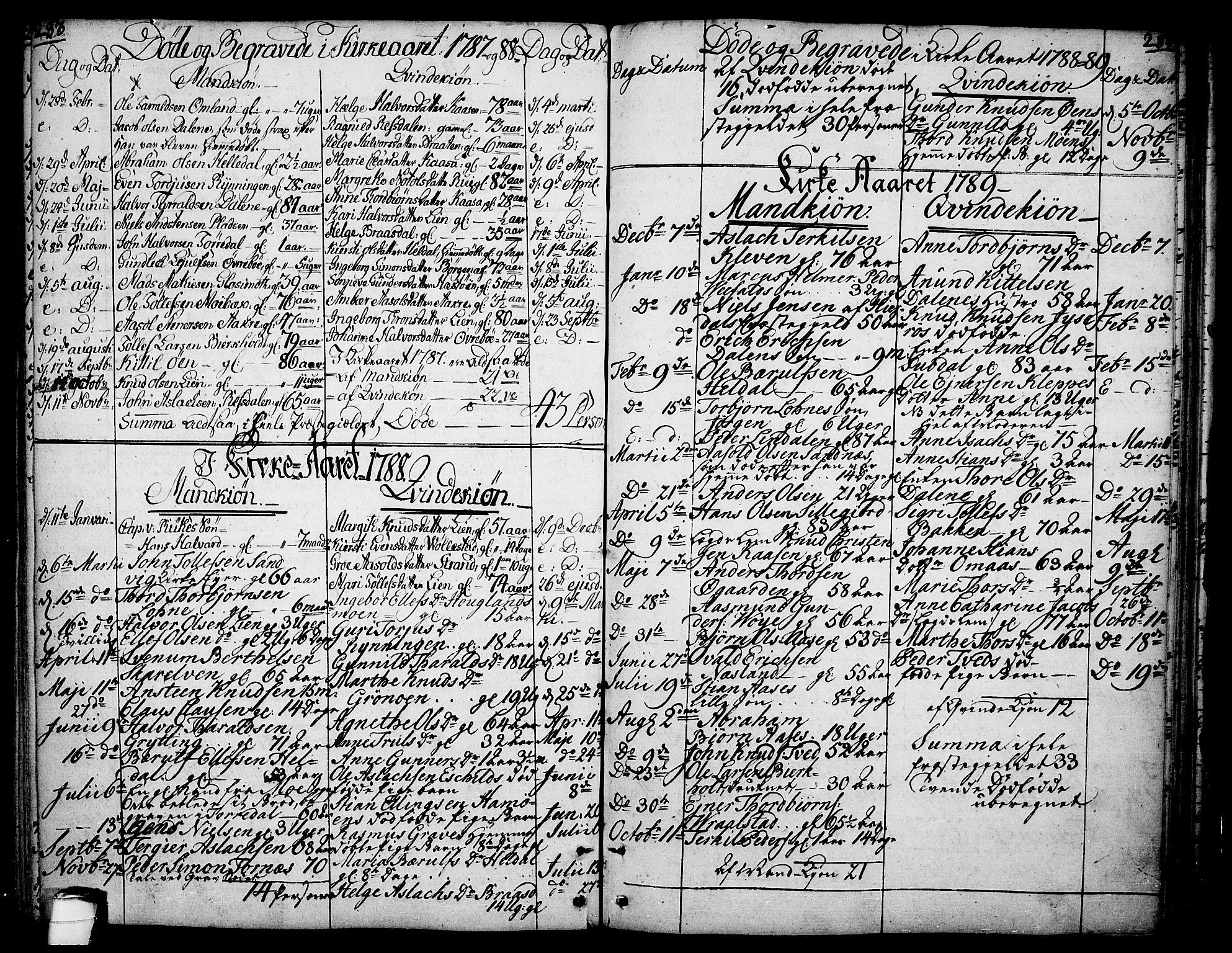 SAKO, Drangedal kirkebøker, F/Fa/L0003: Ministerialbok nr. 3, 1768-1814, s. 283-284