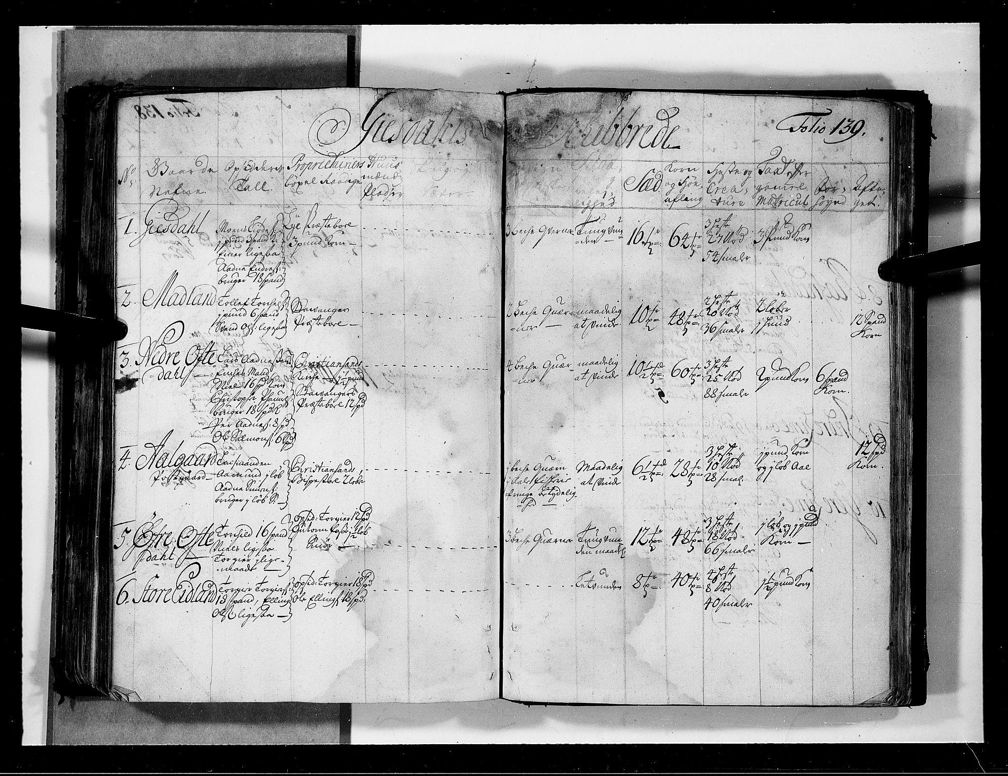 RA, Rentekammeret inntil 1814, Realistisk ordnet avdeling, N/Nb/Nbf/L0131: Jæren og Dalane eksaminasjonsprotokoll, 1723, s. 138b-139a