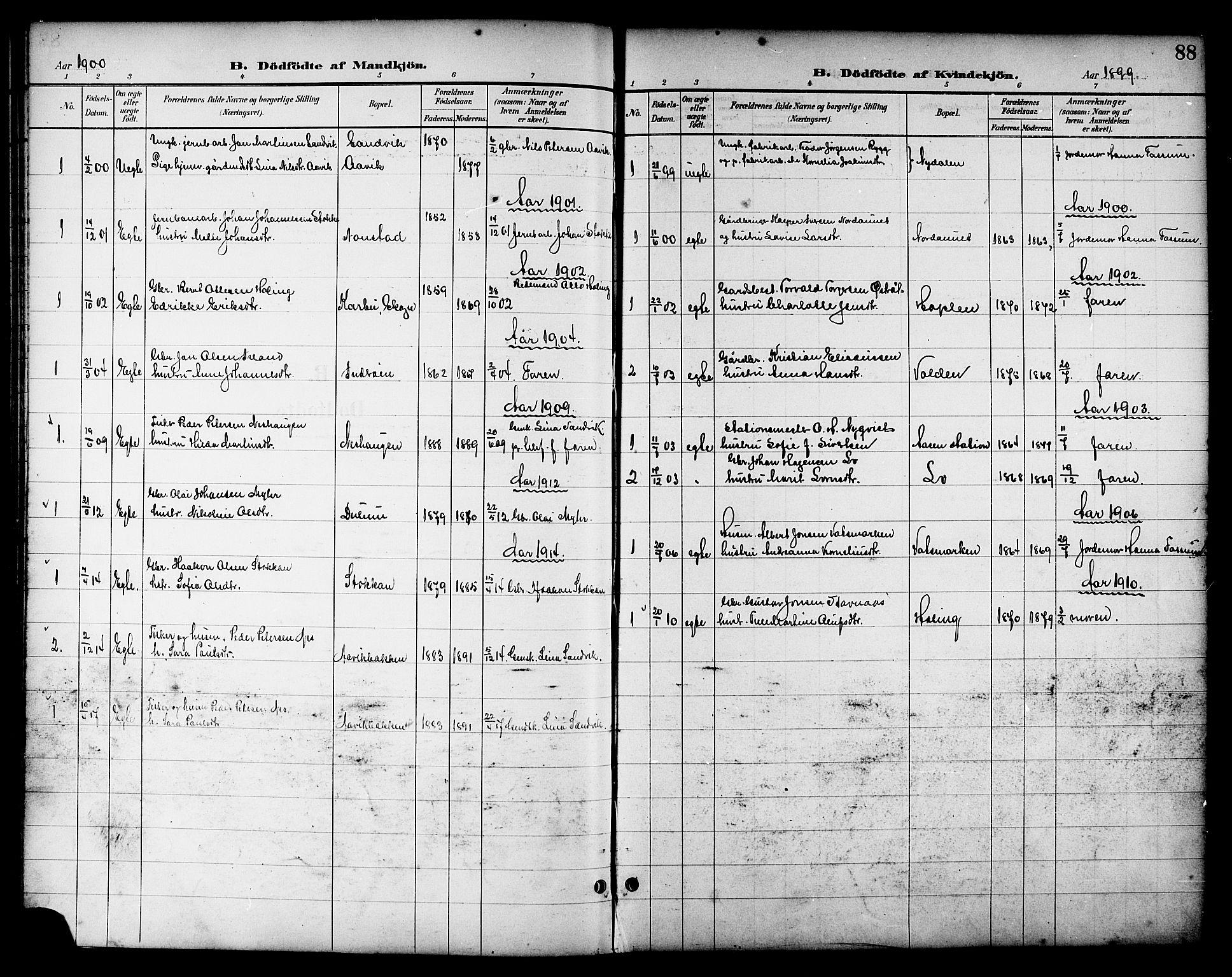 SAT, Ministerialprotokoller, klokkerbøker og fødselsregistre - Nord-Trøndelag, 714/L0135: Klokkerbok nr. 714C04, 1899-1918, s. 88