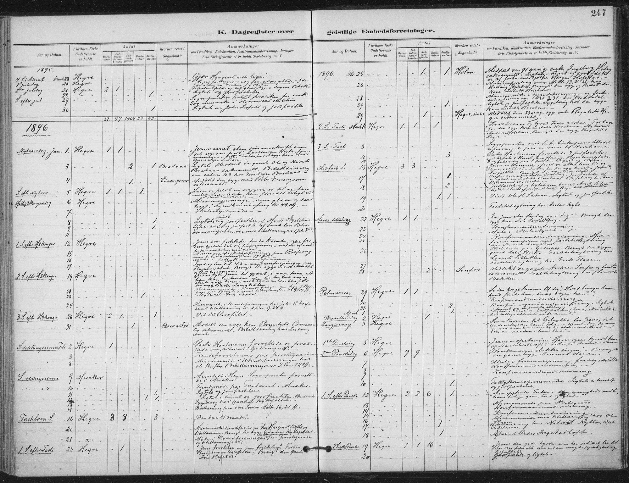 SAT, Ministerialprotokoller, klokkerbøker og fødselsregistre - Nord-Trøndelag, 703/L0031: Ministerialbok nr. 703A04, 1893-1914, s. 247