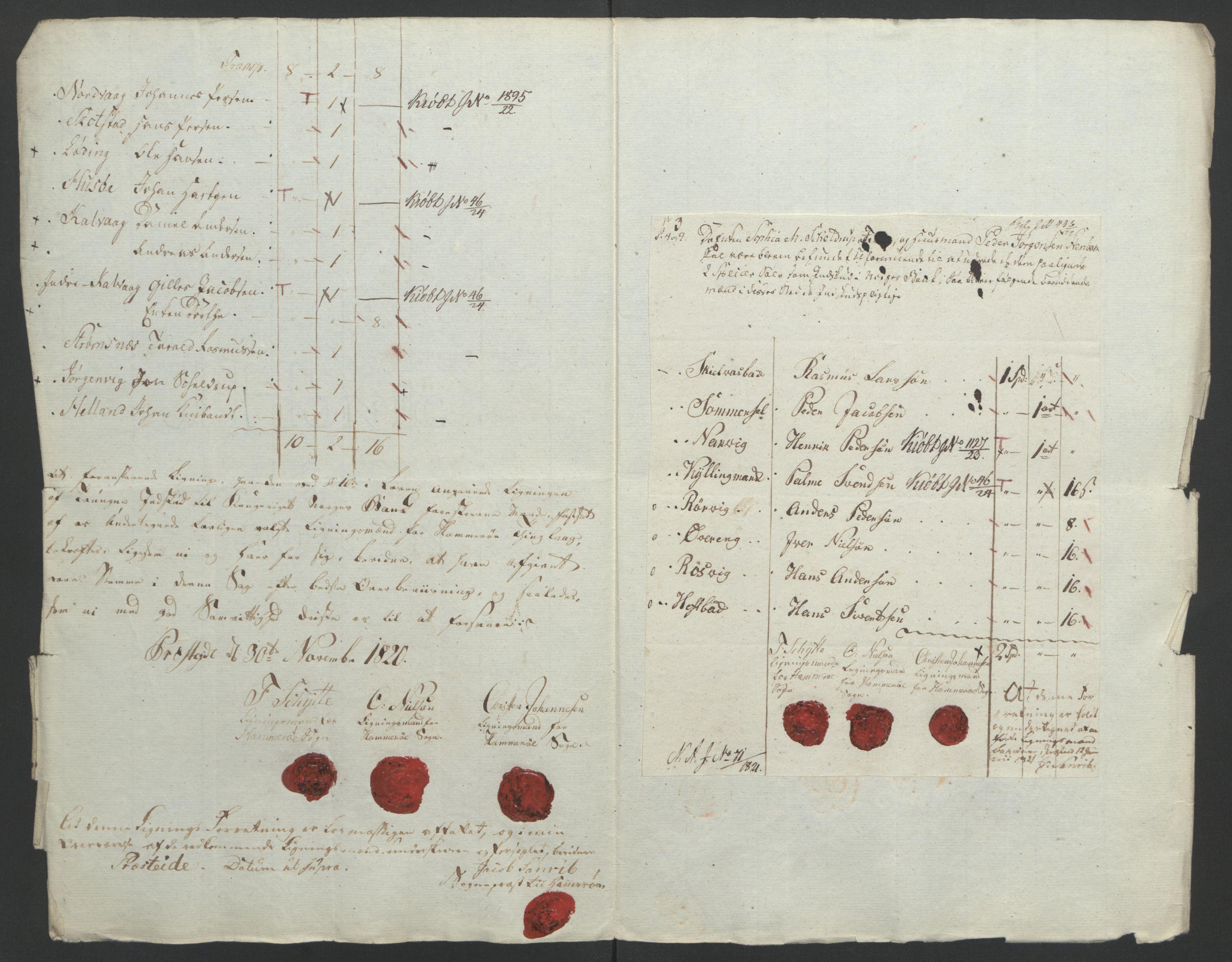 NOBA, Norges Bank/Sølvskatten 1816*, 1816-1821, s. 74