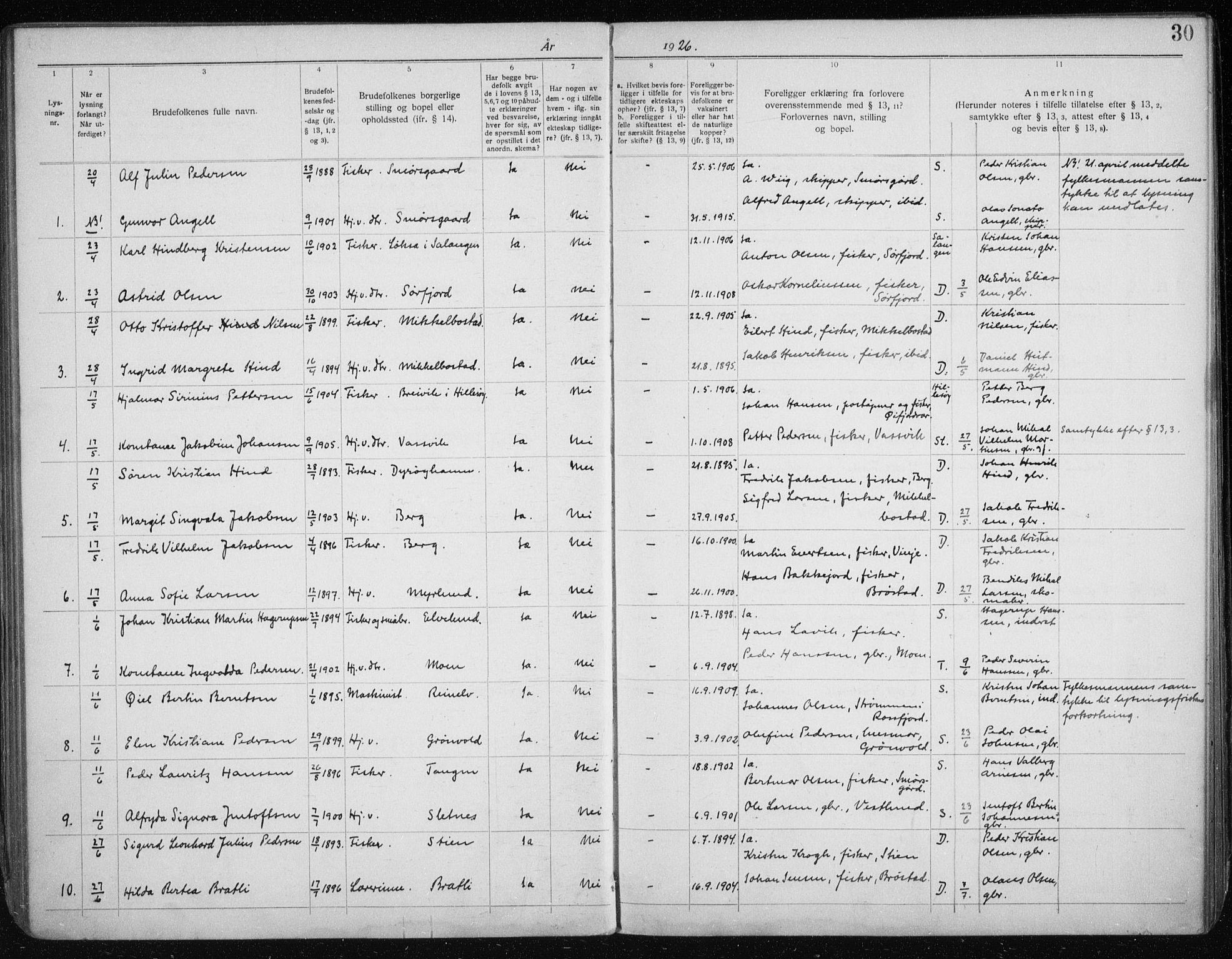SATØ, Tranøy sokneprestkontor, J/Jc/L0053: Lysningsprotokoll nr. 53, 1919-1940, s. 30