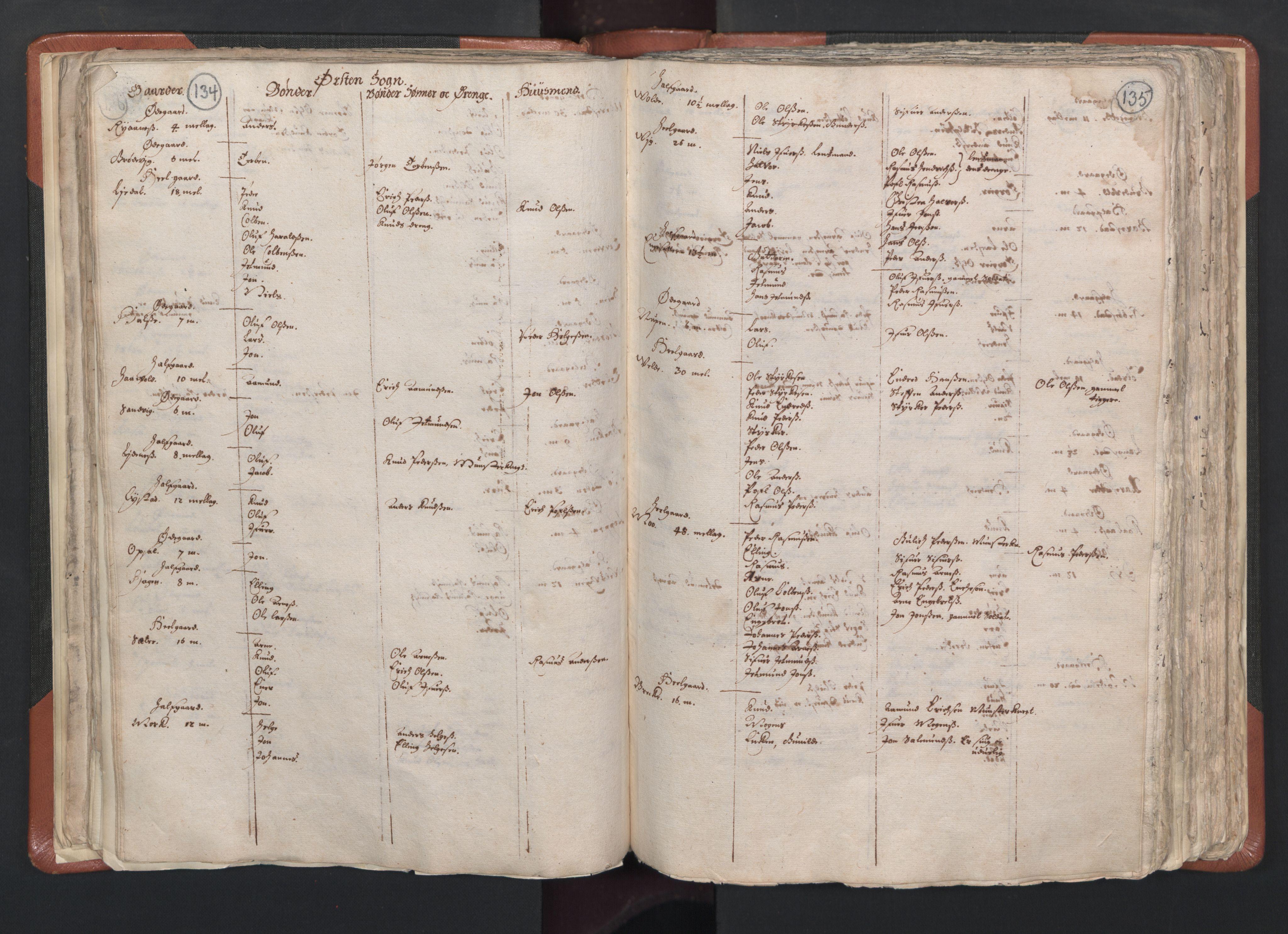 RA, Sogneprestenes manntall 1664-1666, nr. 26: Sunnmøre prosti, 1664-1666, s. 134-135