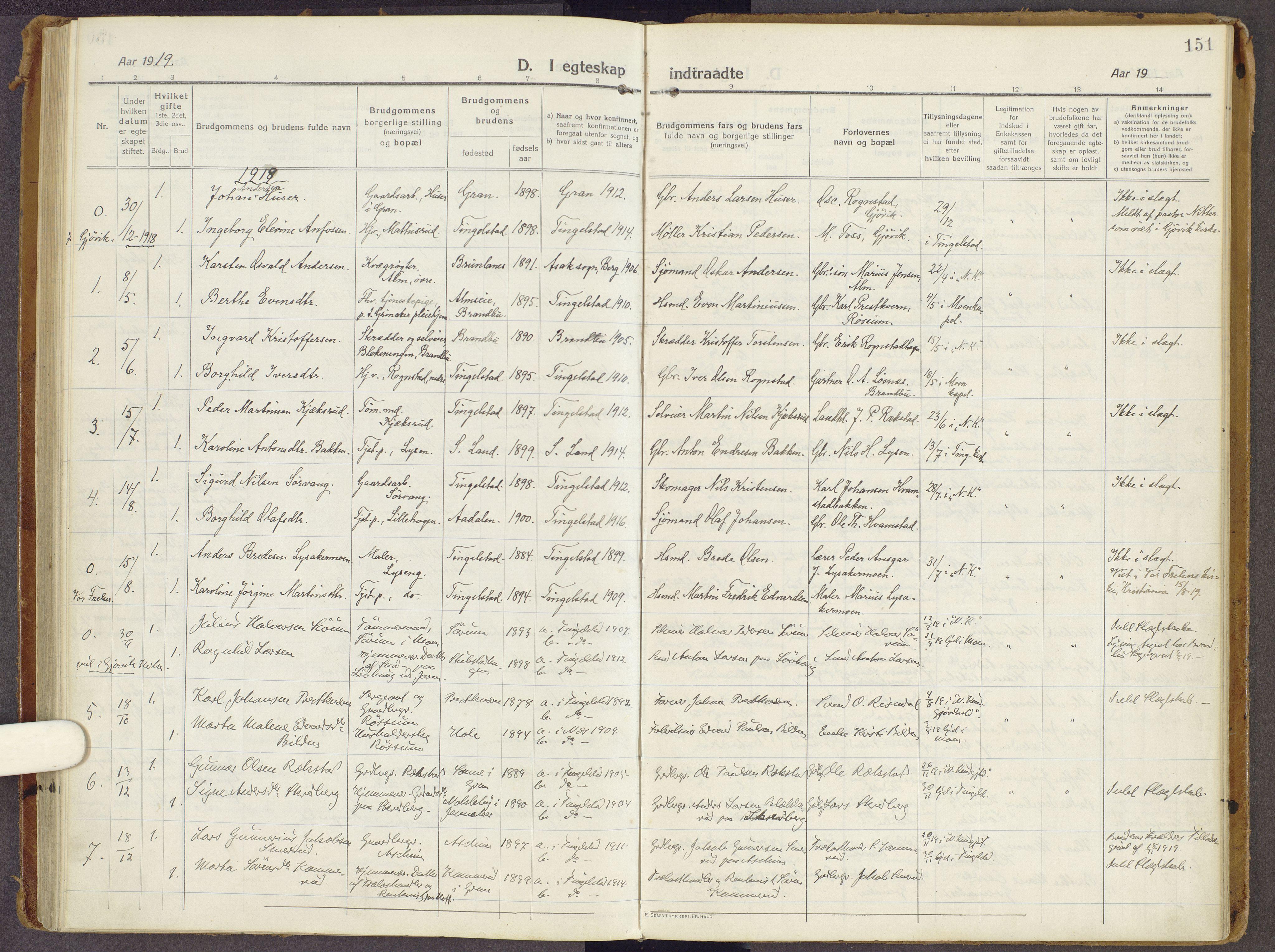 SAH, Brandbu prestekontor, Ministerialbok nr. 3, 1914-1928, s. 151