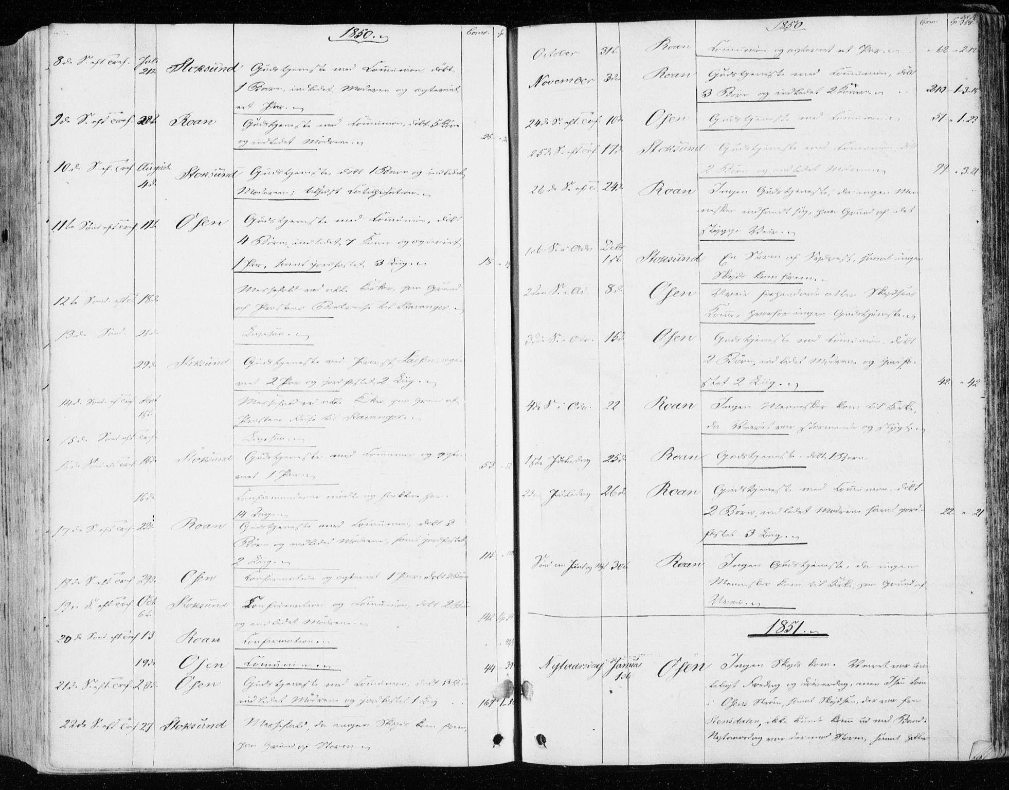 SAT, Ministerialprotokoller, klokkerbøker og fødselsregistre - Sør-Trøndelag, 657/L0704: Ministerialbok nr. 657A05, 1846-1857, s. 358