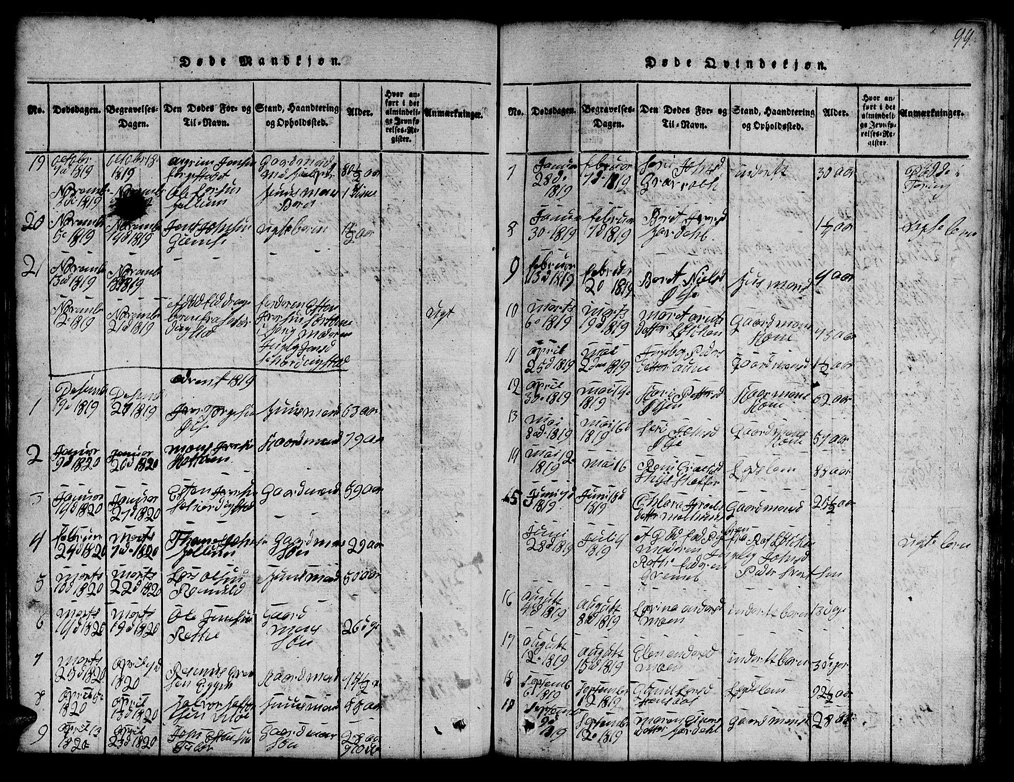 SAT, Ministerialprotokoller, klokkerbøker og fødselsregistre - Sør-Trøndelag, 691/L1092: Klokkerbok nr. 691C03, 1816-1852, s. 99