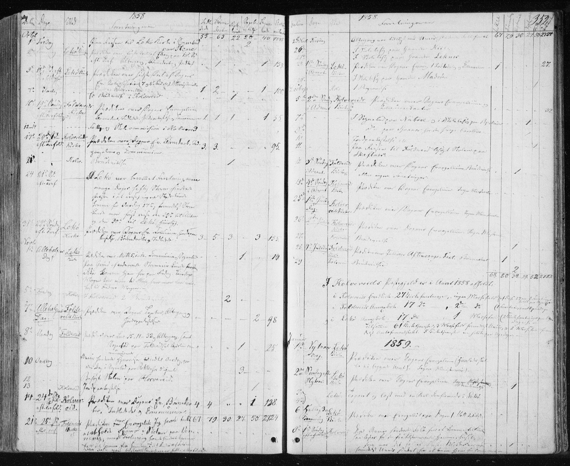 SAT, Ministerialprotokoller, klokkerbøker og fødselsregistre - Nord-Trøndelag, 780/L0641: Ministerialbok nr. 780A06, 1857-1874, s. 352