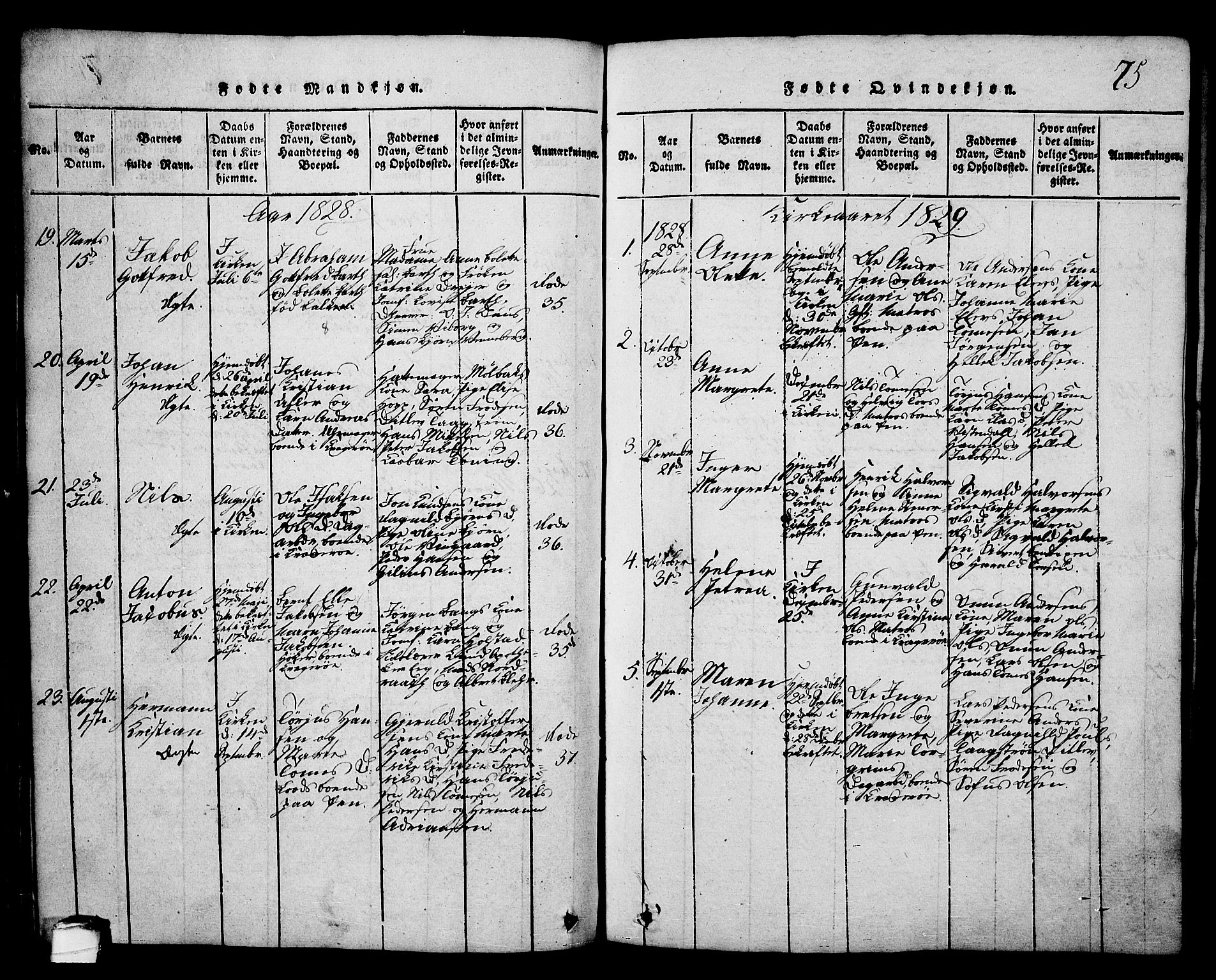 SAKO, Kragerø kirkebøker, G/Ga/L0002: Klokkerbok nr. 2, 1814-1831, s. 75