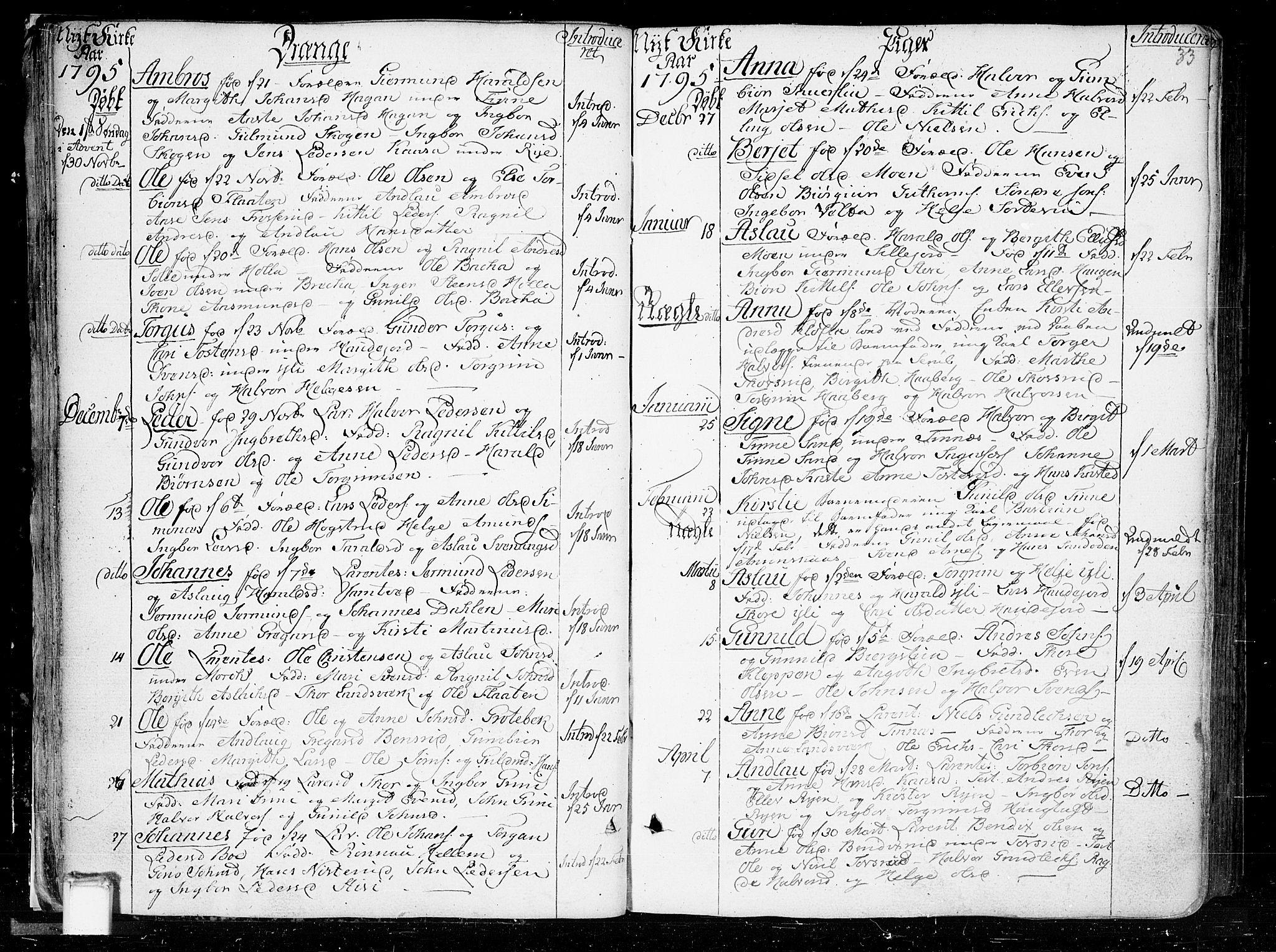 SAKO, Heddal kirkebøker, F/Fa/L0004: Ministerialbok nr. I 4, 1784-1814, s. 33