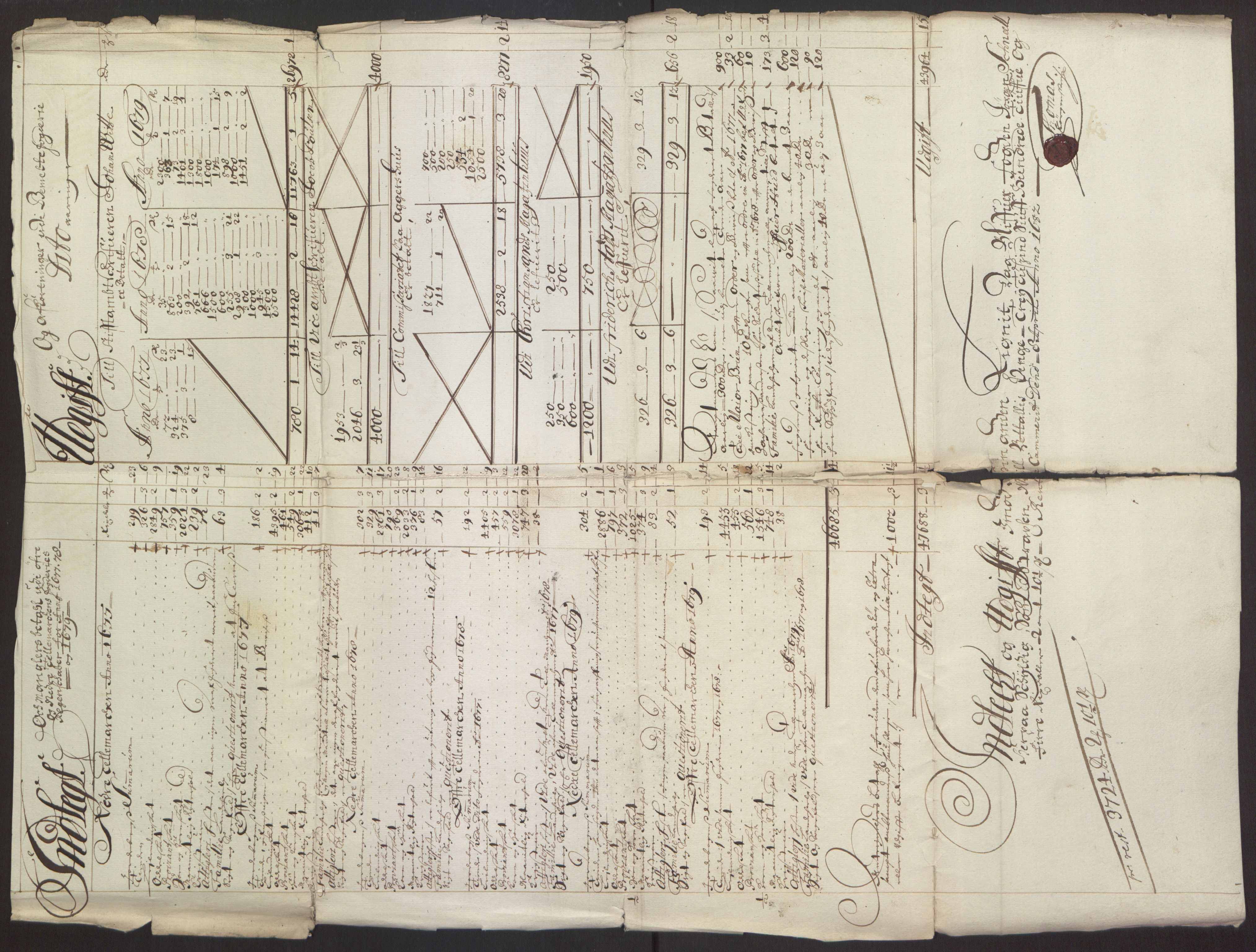 RA, Rentekammeret inntil 1814, Reviderte regnskaper, Fogderegnskap, R35/L2075: Fogderegnskap Øvre og Nedre Telemark, 1680-1684, s. 33