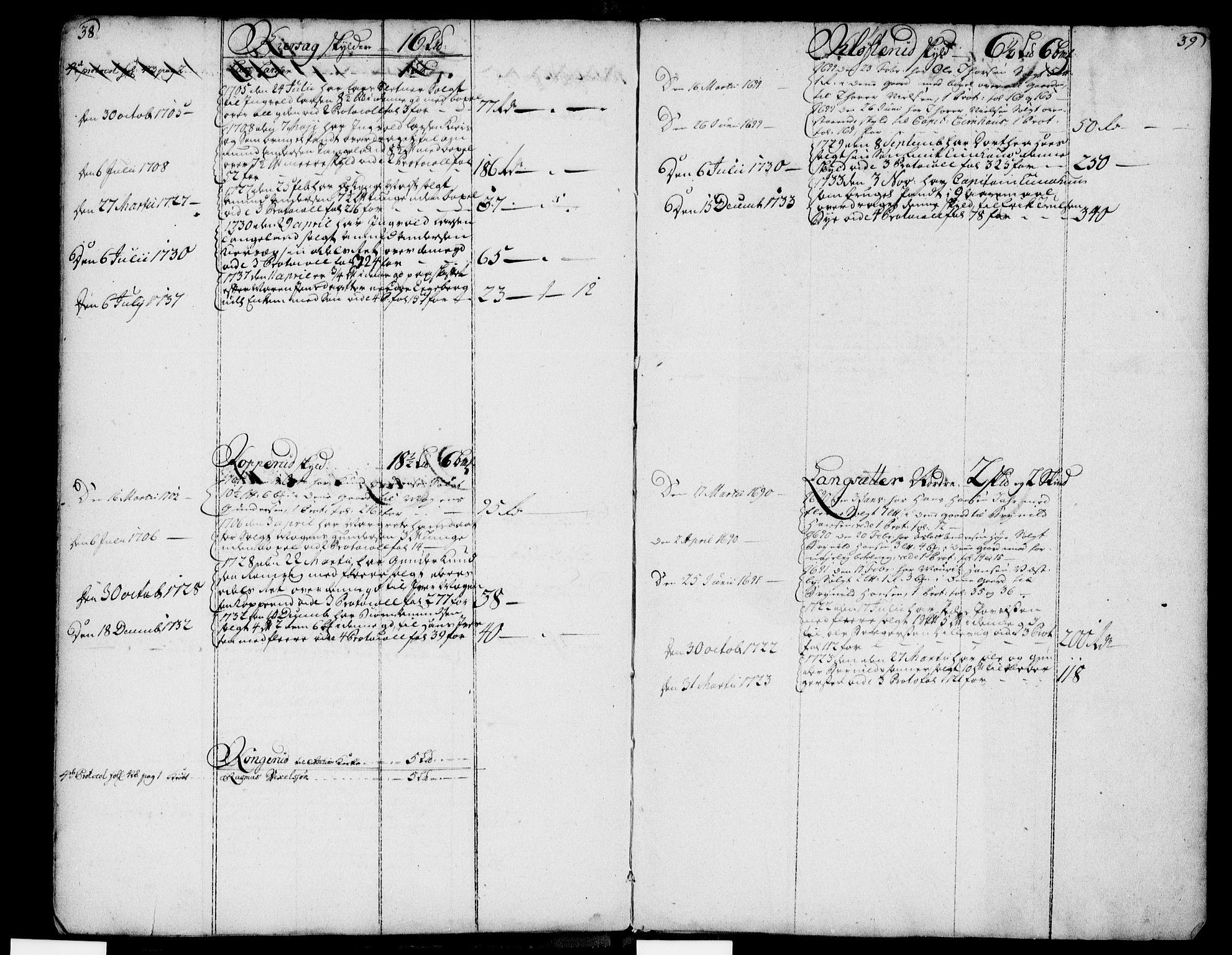SAO, Heggen og Frøland sorenskriveri I, G/Ga/L0001: Panteregister nr. 1, 1689-1737, s. 38-39