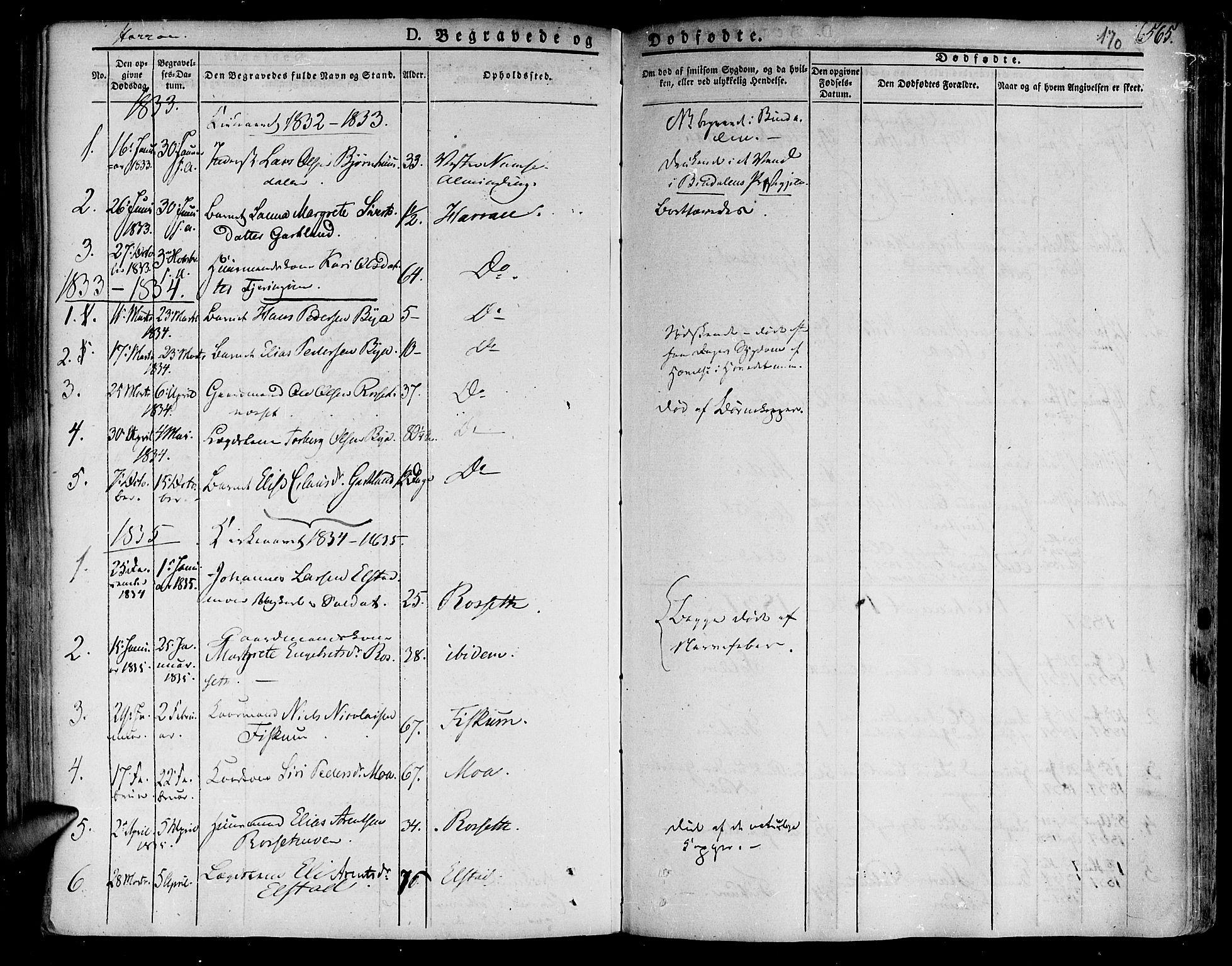 SAT, Ministerialprotokoller, klokkerbøker og fødselsregistre - Nord-Trøndelag, 758/L0510: Ministerialbok nr. 758A01 /3, 1821-1841, s. 170