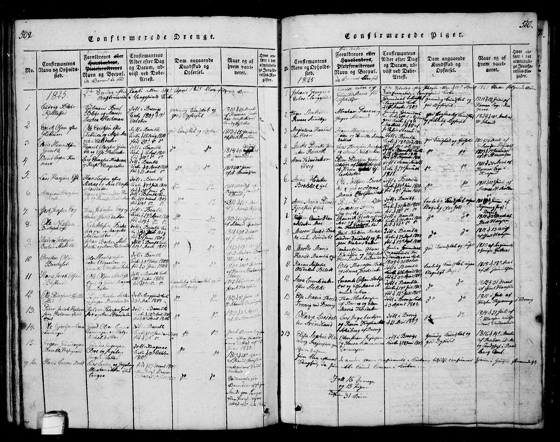 SAKO, Bamble kirkebøker, G/Ga/L0005: Klokkerbok nr. I 5, 1814-1855, s. 509-510