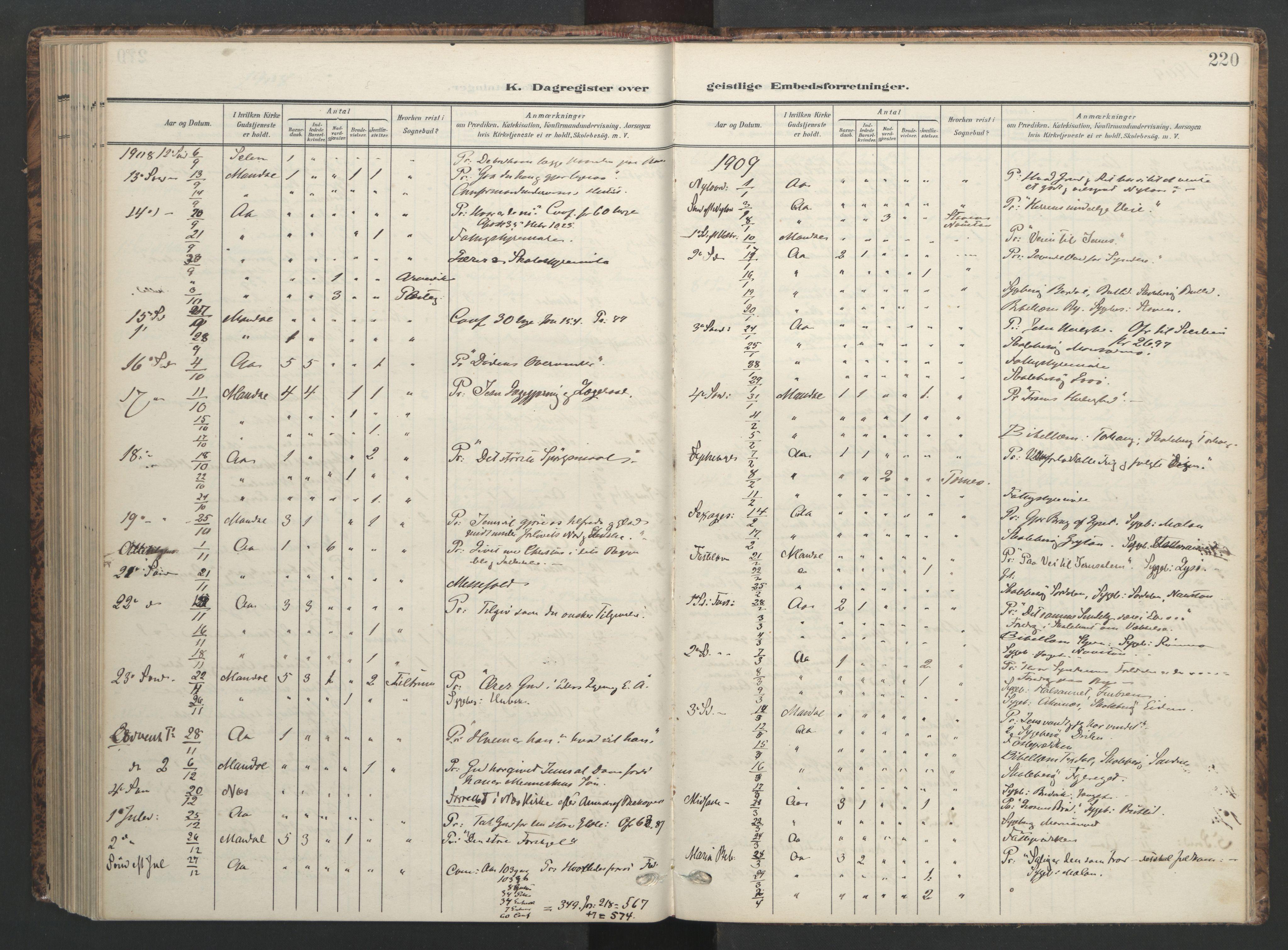 SAT, Ministerialprotokoller, klokkerbøker og fødselsregistre - Sør-Trøndelag, 655/L0682: Ministerialbok nr. 655A11, 1908-1922, s. 220