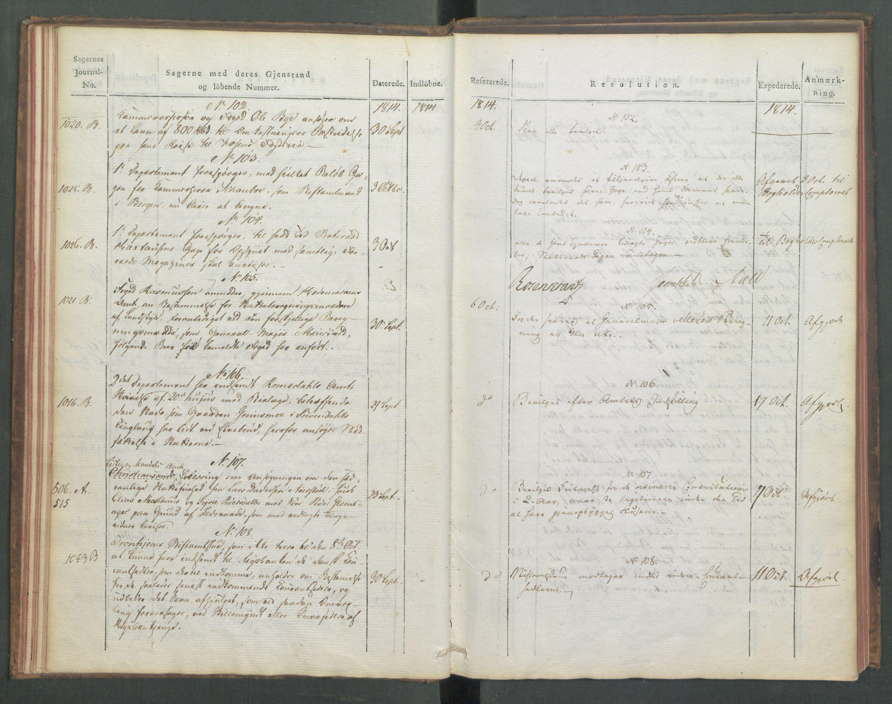 RA, Departementene i 1814, Fa/L0001: 1. byrå - Referatprotokoll m/ register 9-55, 1814, s. 25
