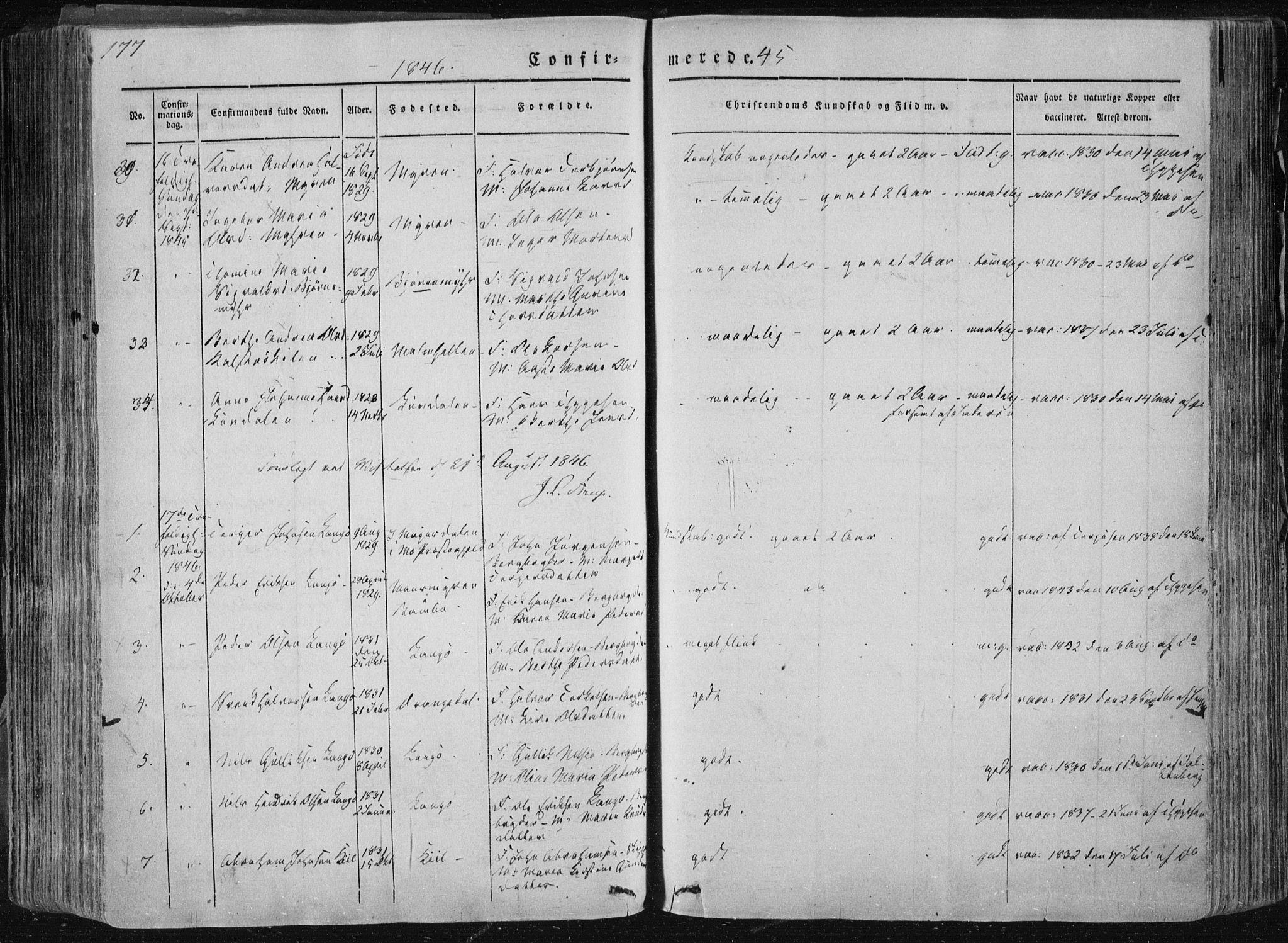 SAKO, Sannidal kirkebøker, F/Fa/L0007: Ministerialbok nr. 7, 1831-1854, s. 177