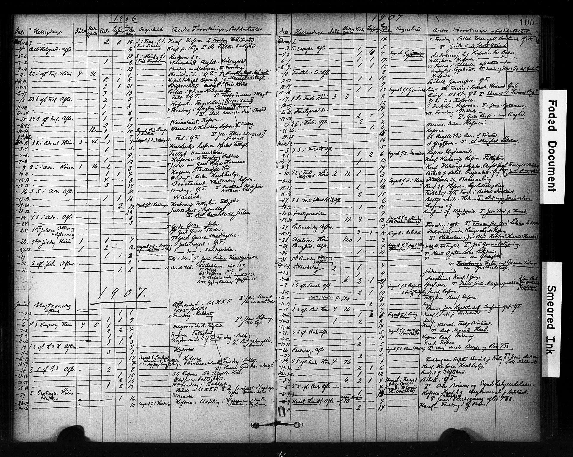 SAT, Ministerialprotokoller, klokkerbøker og fødselsregistre - Sør-Trøndelag, 601/L0071: Residerende kapellans bok nr. 601B04, 1882-1931, s. 105