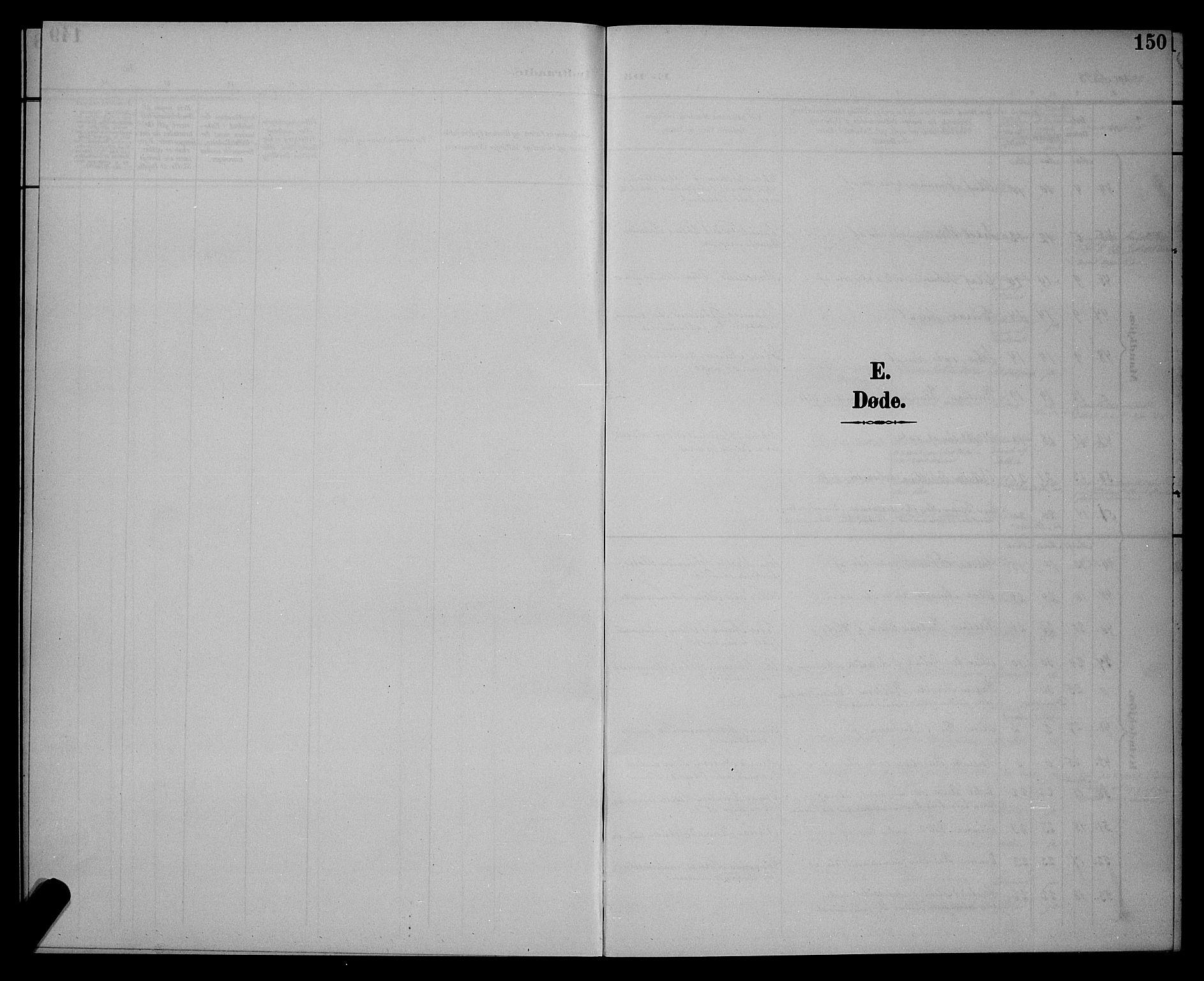 SAT, Ministerialprotokoller, klokkerbøker og fødselsregistre - Sør-Trøndelag, 604/L0226: Klokkerbok nr. 604C09, 1897-1900, s. 150