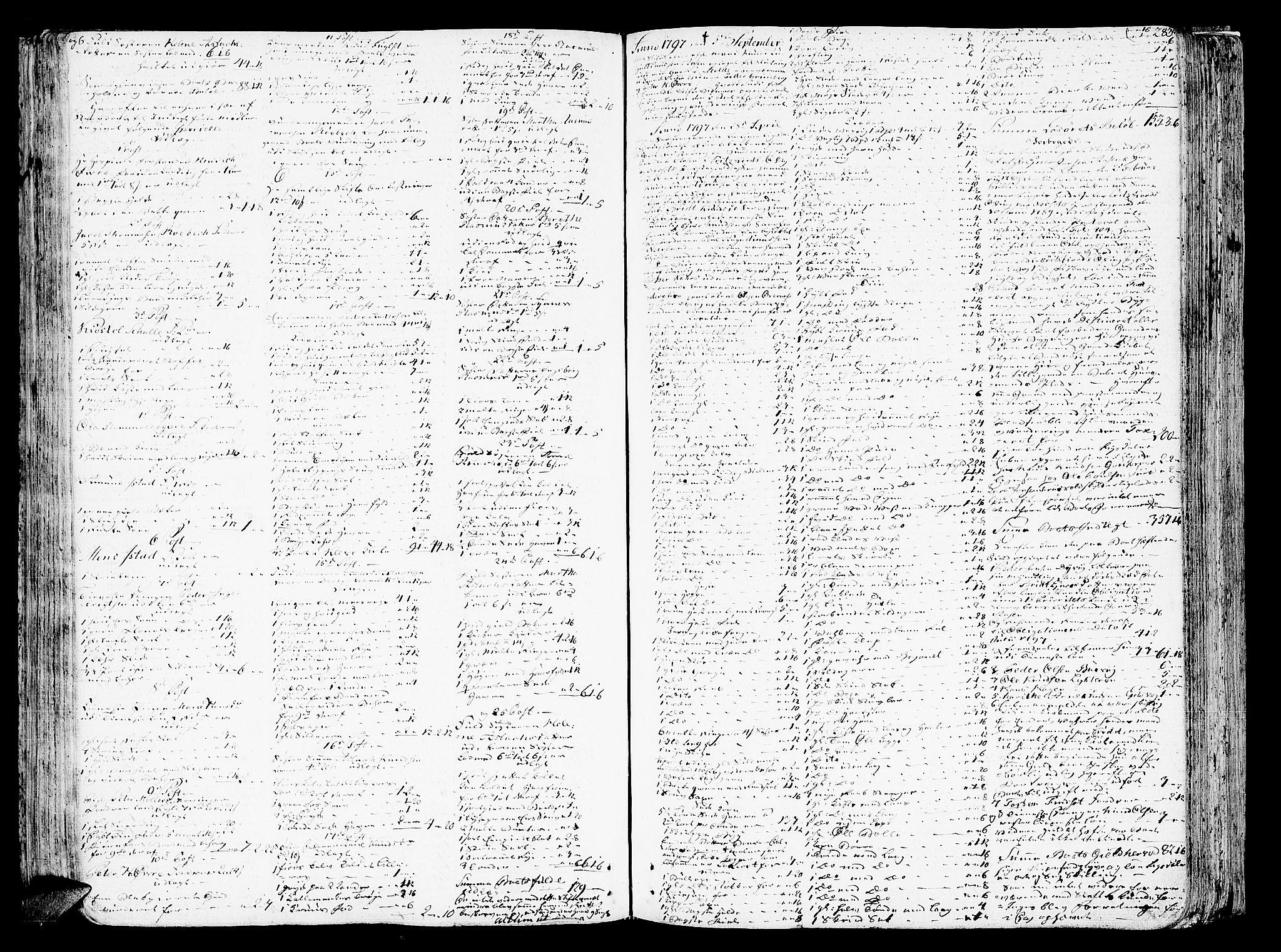 SAT, Romsdal sorenskriveri, 3/3A/L0012: Skifteprotokoll, 1789-1802, s. 282b-283a