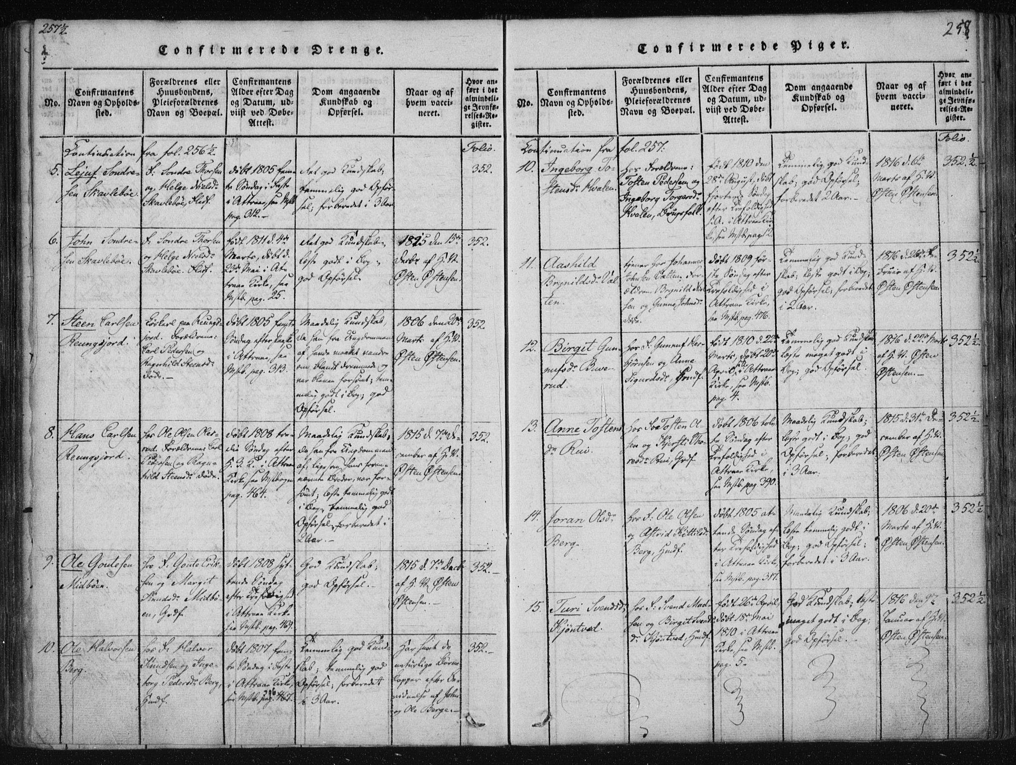 SAKO, Tinn kirkebøker, F/Fa/L0004: Ministerialbok nr. I 4, 1815-1843, s. 258